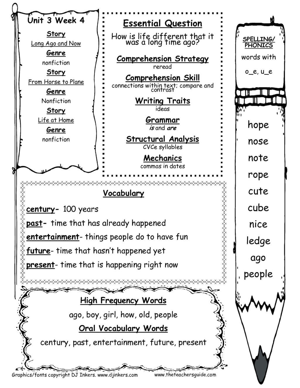 1st Grade Capitalization Worksheets Worksheet Worksheet First Grade Language Arts Worksheets