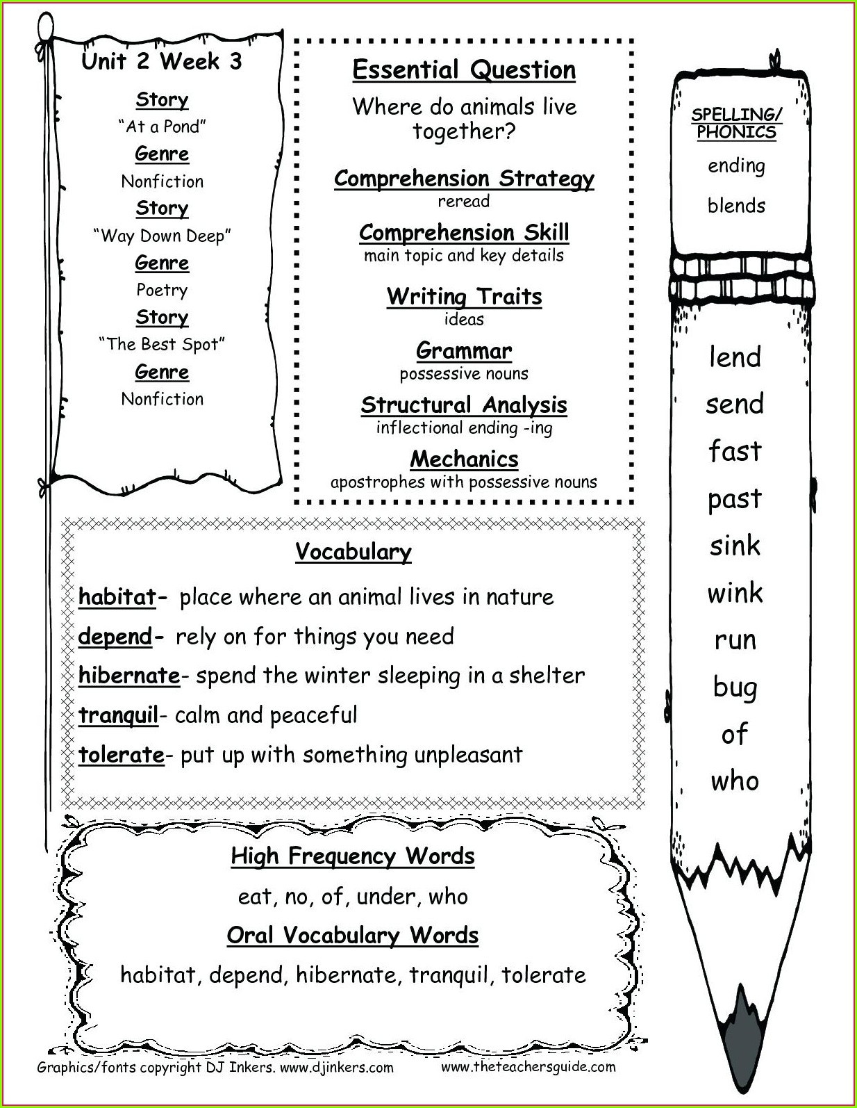 2nd Grade Consonant Blends Worksheets Consonant Blends Gr Worksheets Grade 1