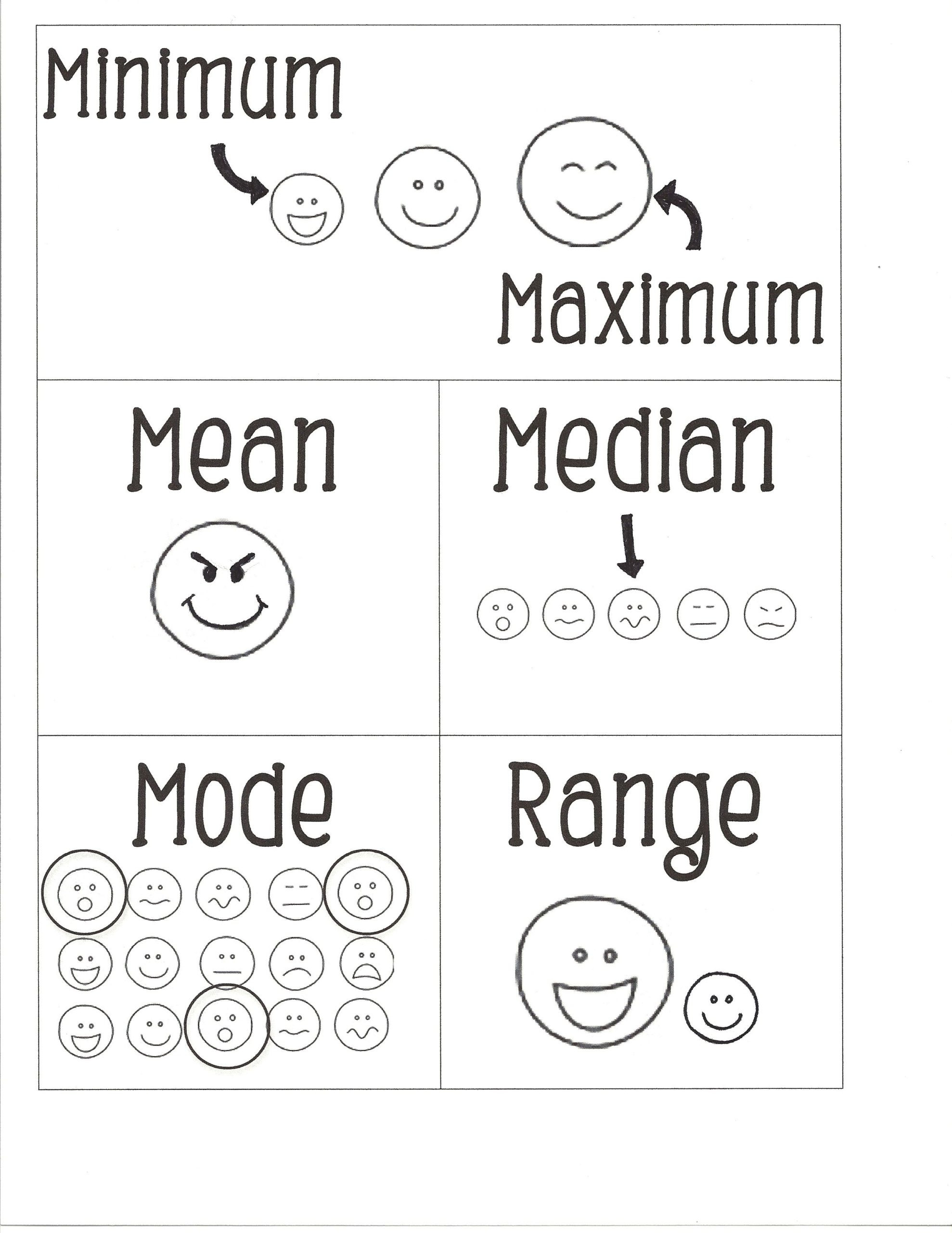 2nd Grade Pictograph Worksheets Middle School Minimum Maximum Mean Median Mode Range
