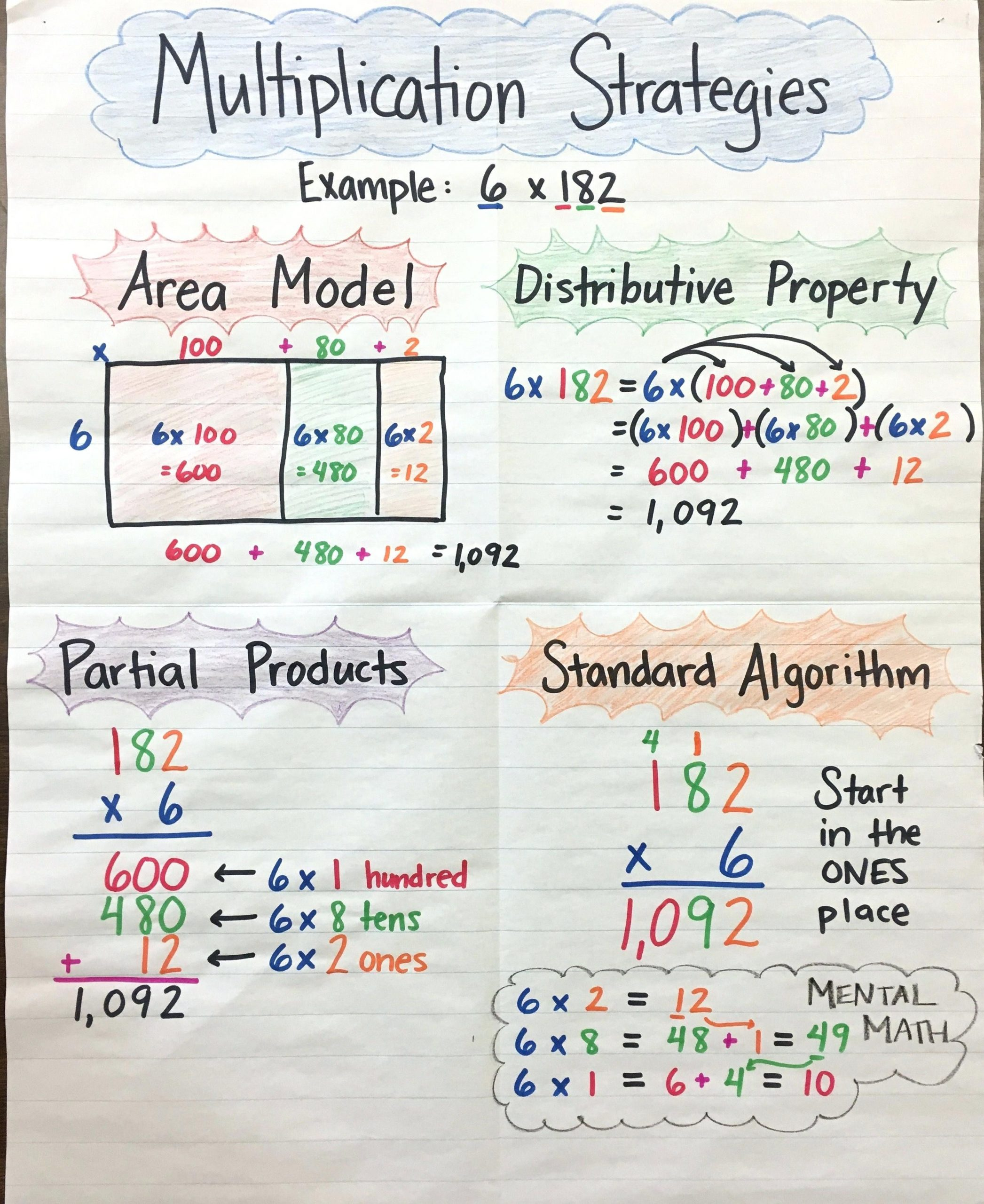 3rd Grade Distributive Property Worksheets Distributive Property 3rd Grade Worksheets Grade Mon Core