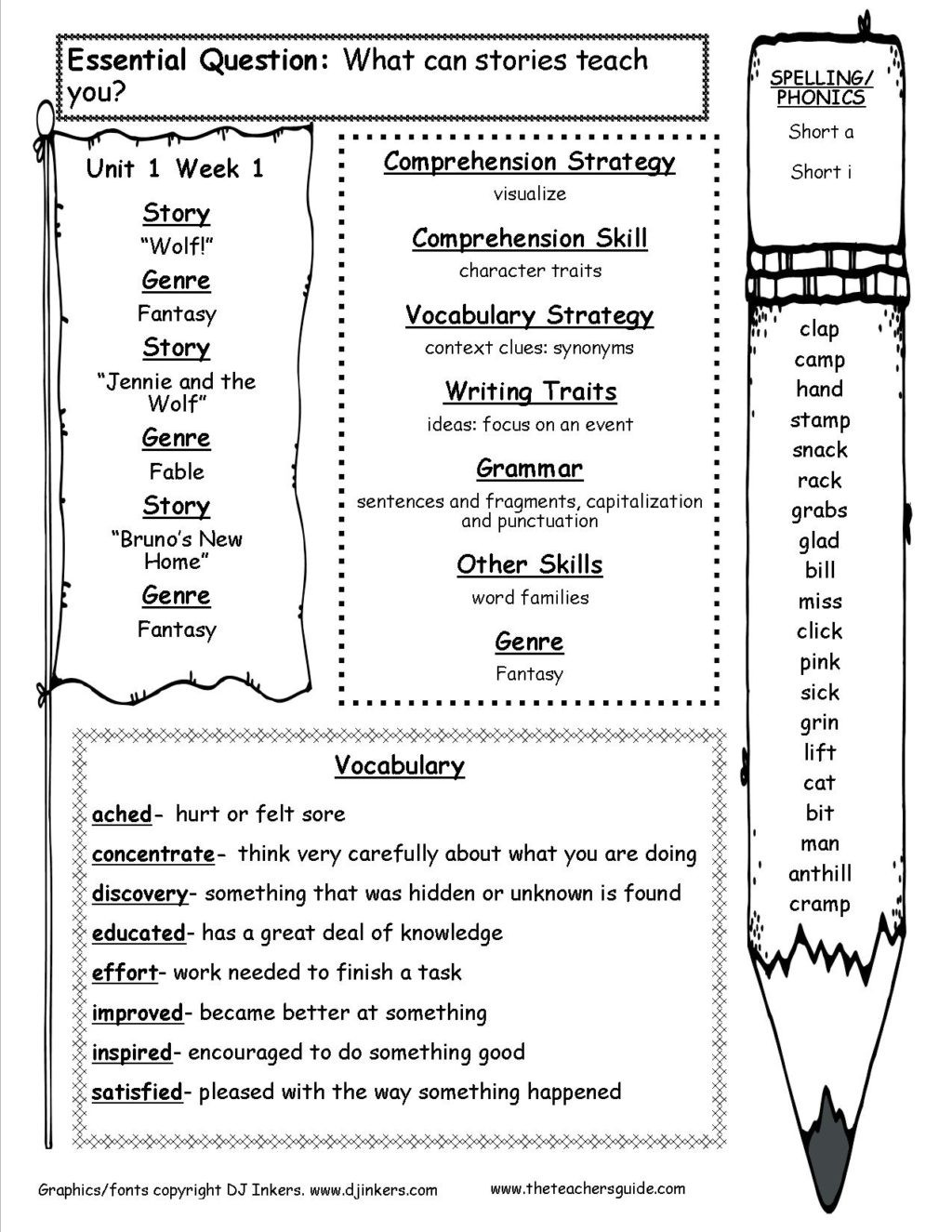 3rd Grade Sequencing Worksheets Worksheet Vocabulary 3rd Grade Barka Third Reading