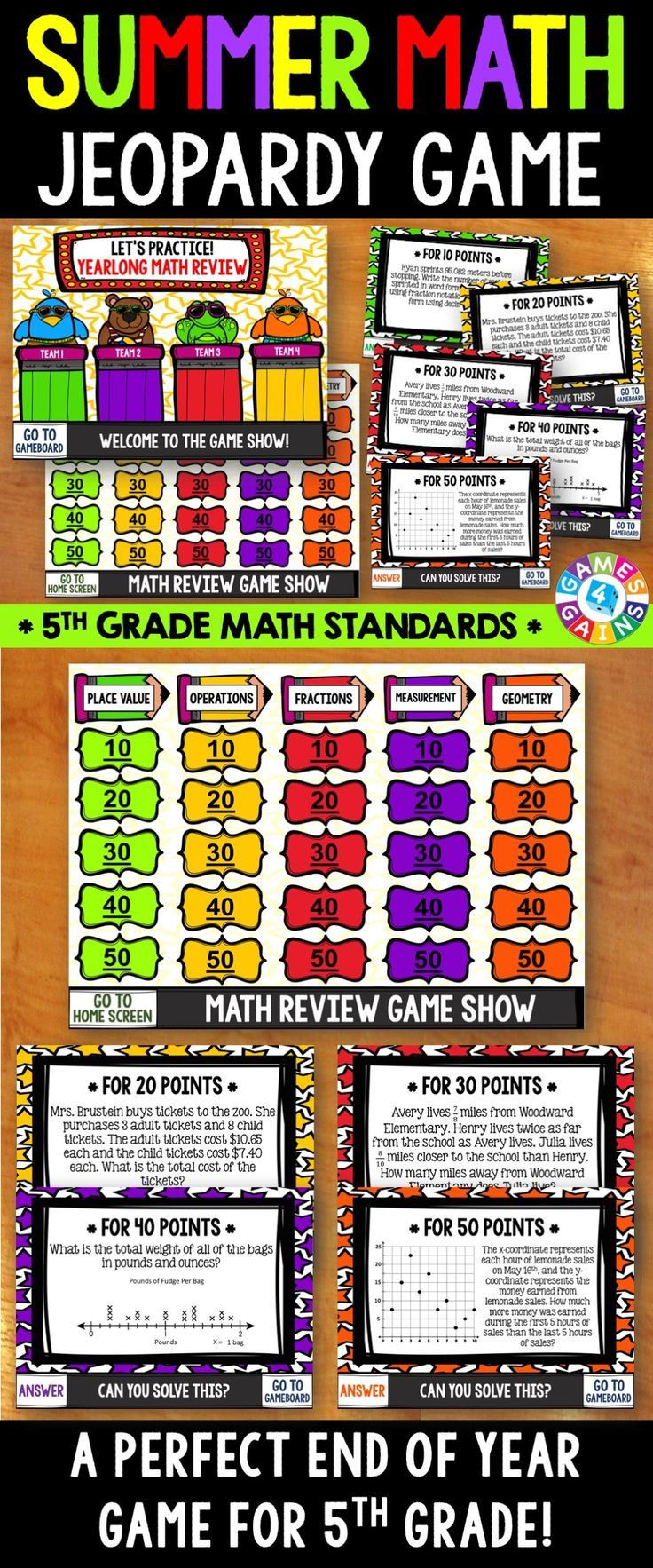Jeopardy Math Review Game for 5th Grade s students
