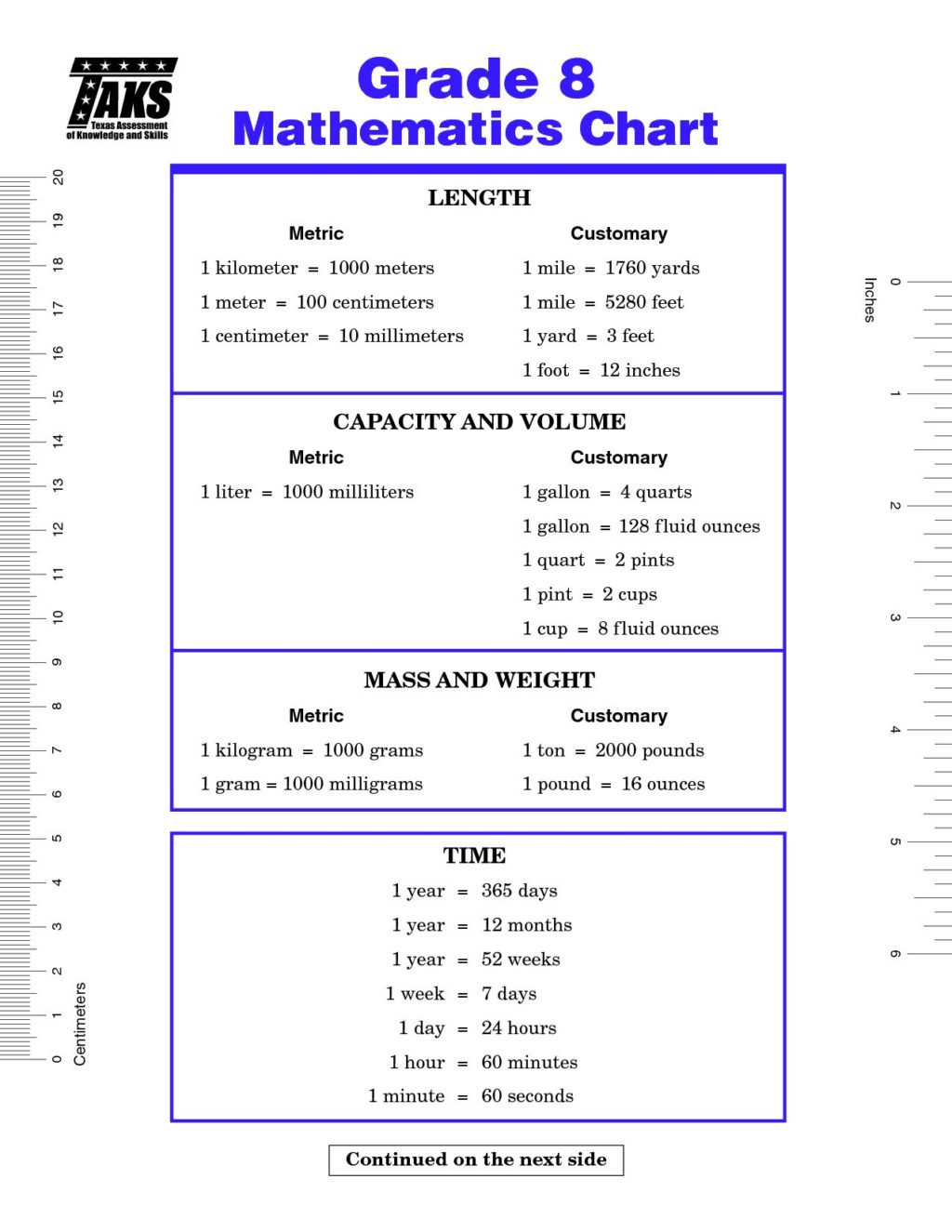 5th Grade Metric Conversion Worksheets Worksheet Measurement Worksheets Grade Worksheet Awesome