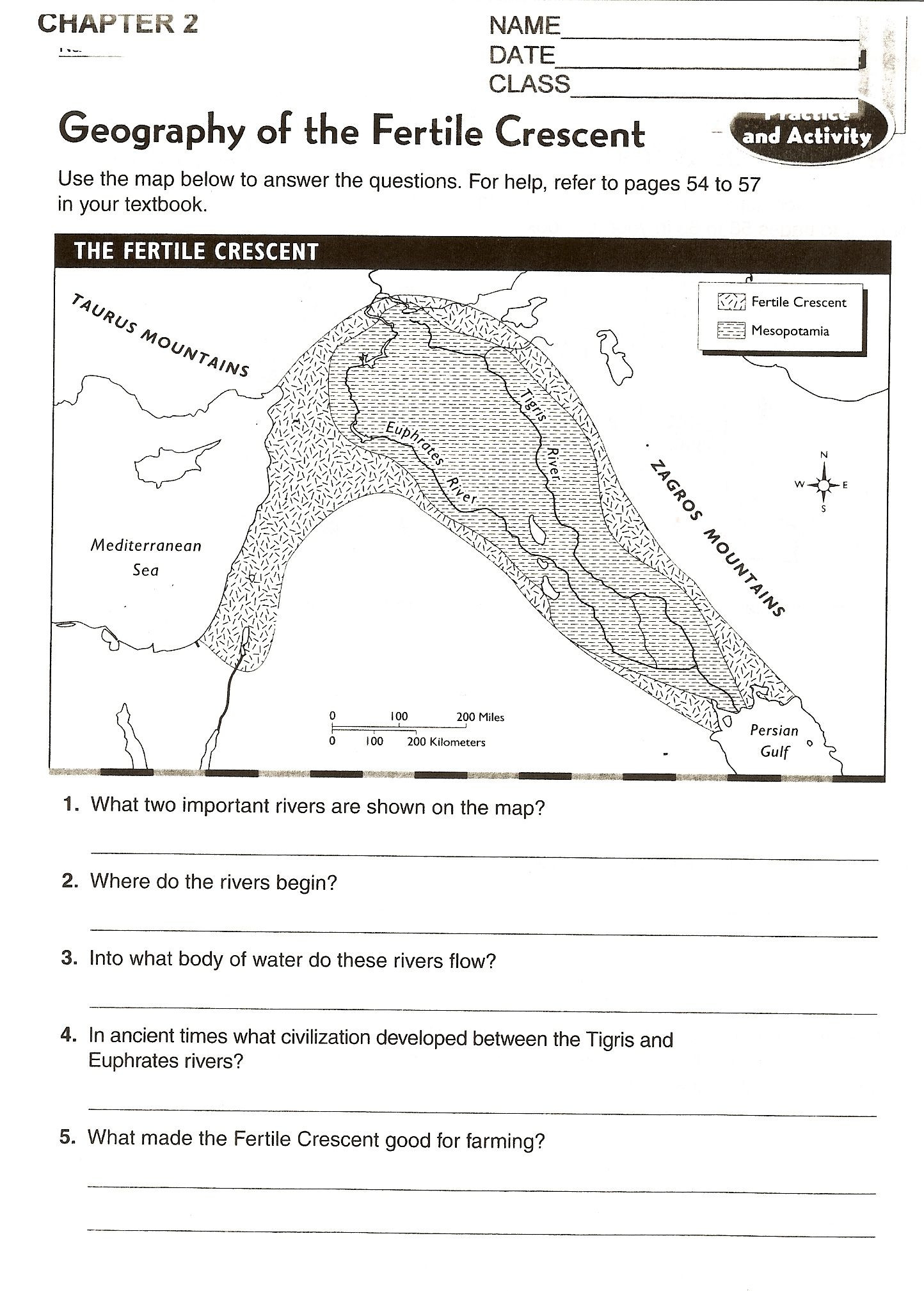 7th Grade World History Worksheets Chapter 2 Mesopotamia