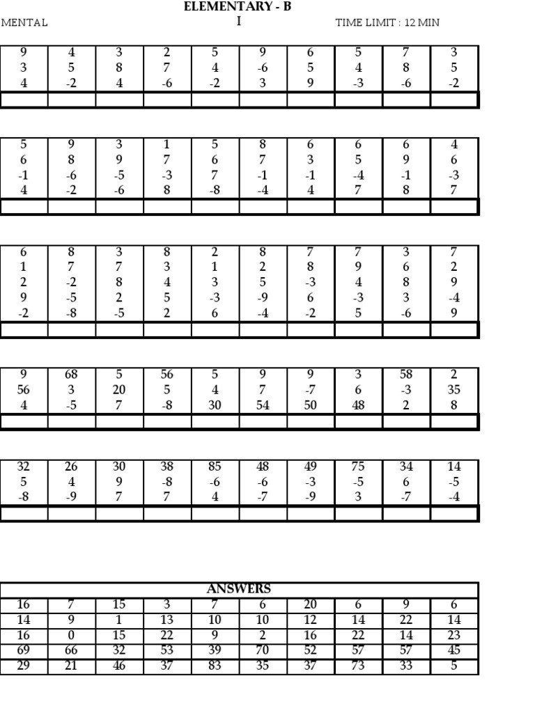 30 Aloha Math Worksheets in 2020