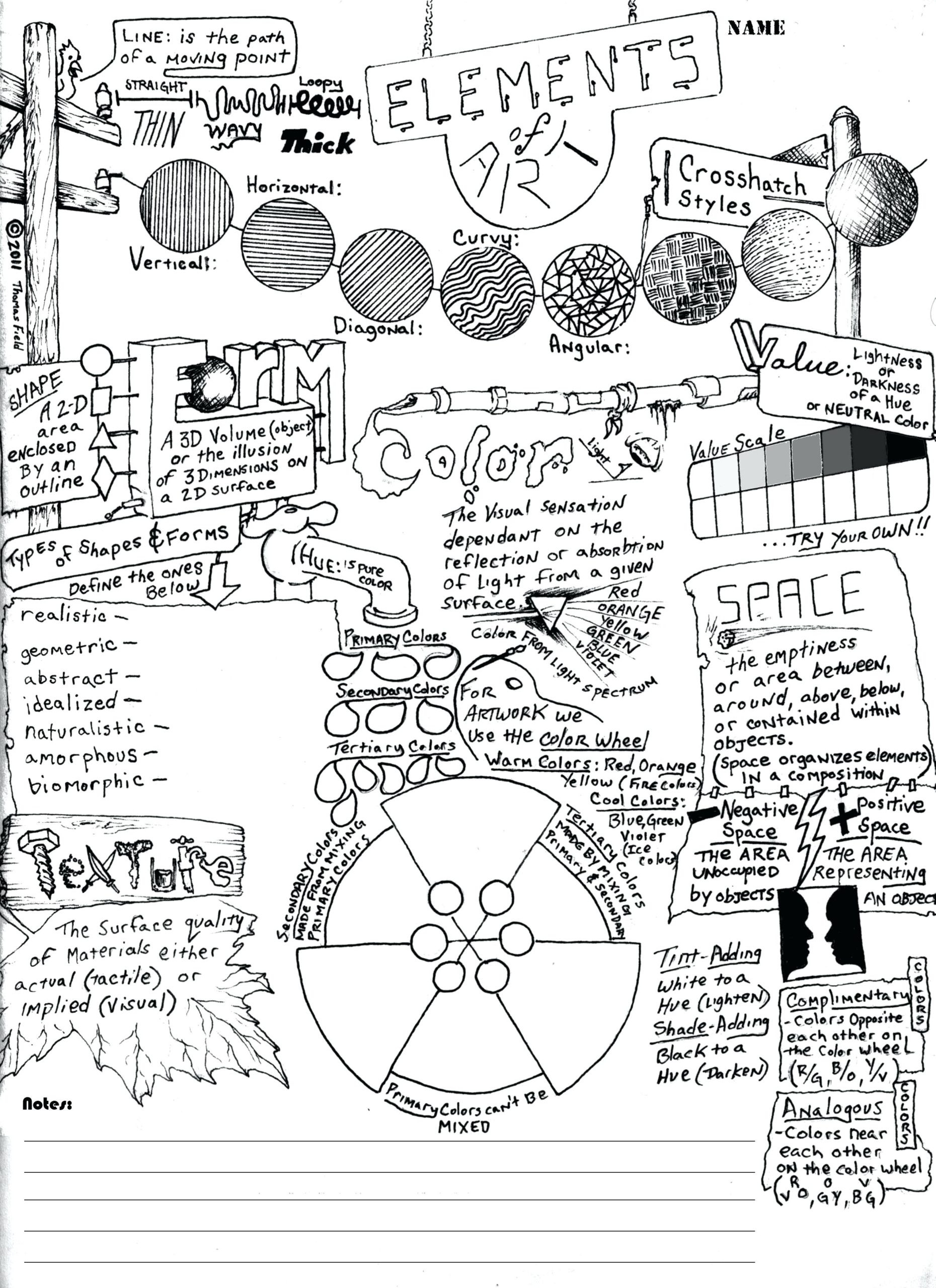 Art Worksheets Middle School Worksheet Ideas Language Arts Worksheets Inspirations forms