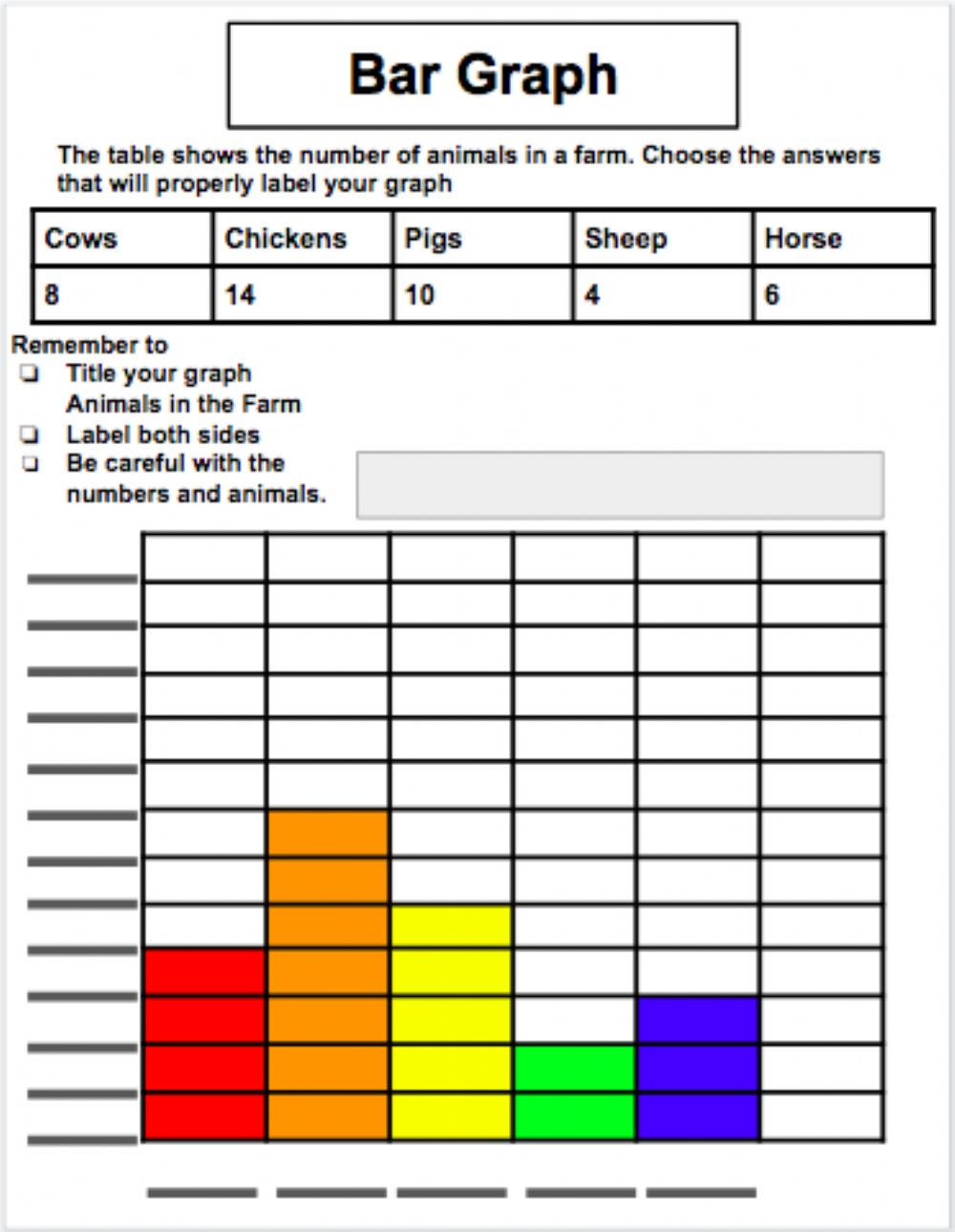 Bar Graph Worksheets Grade 7 Animal Bar Graph Interactive Worksheet