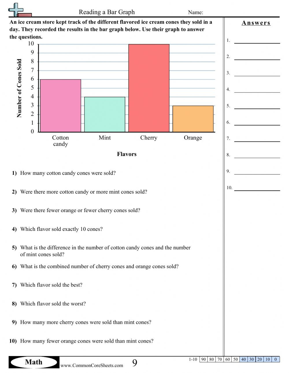 Bar Graph Worksheets Grade 7 Bar Graph Interactive Worksheet