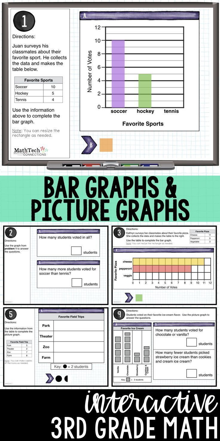 Bar Graph Worksheets Grade 7 Bar Graphs and Picture Graphs Digital Math Center Power