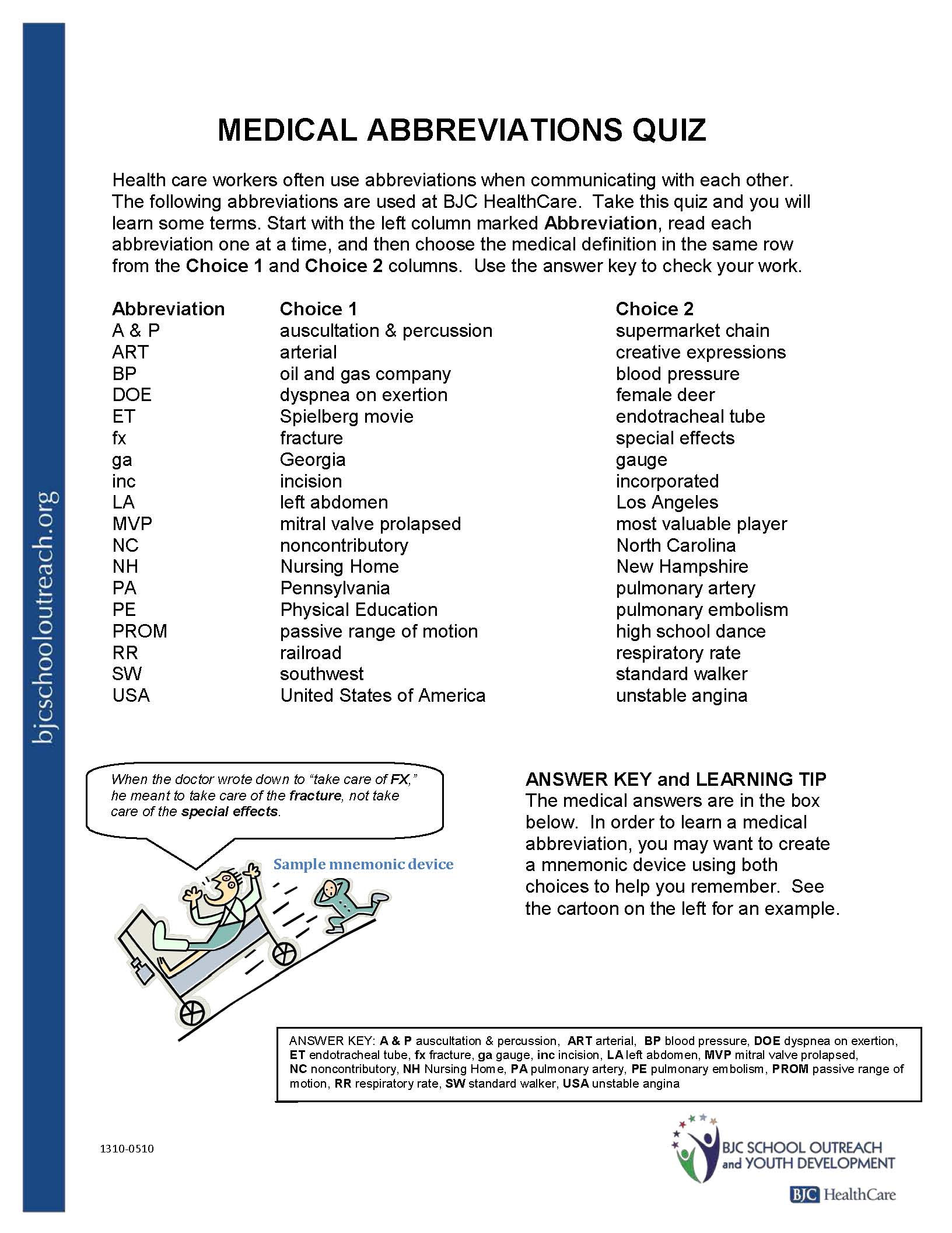 Career Worksheets for Middle School Stem Careers Worksheet 2 Answers