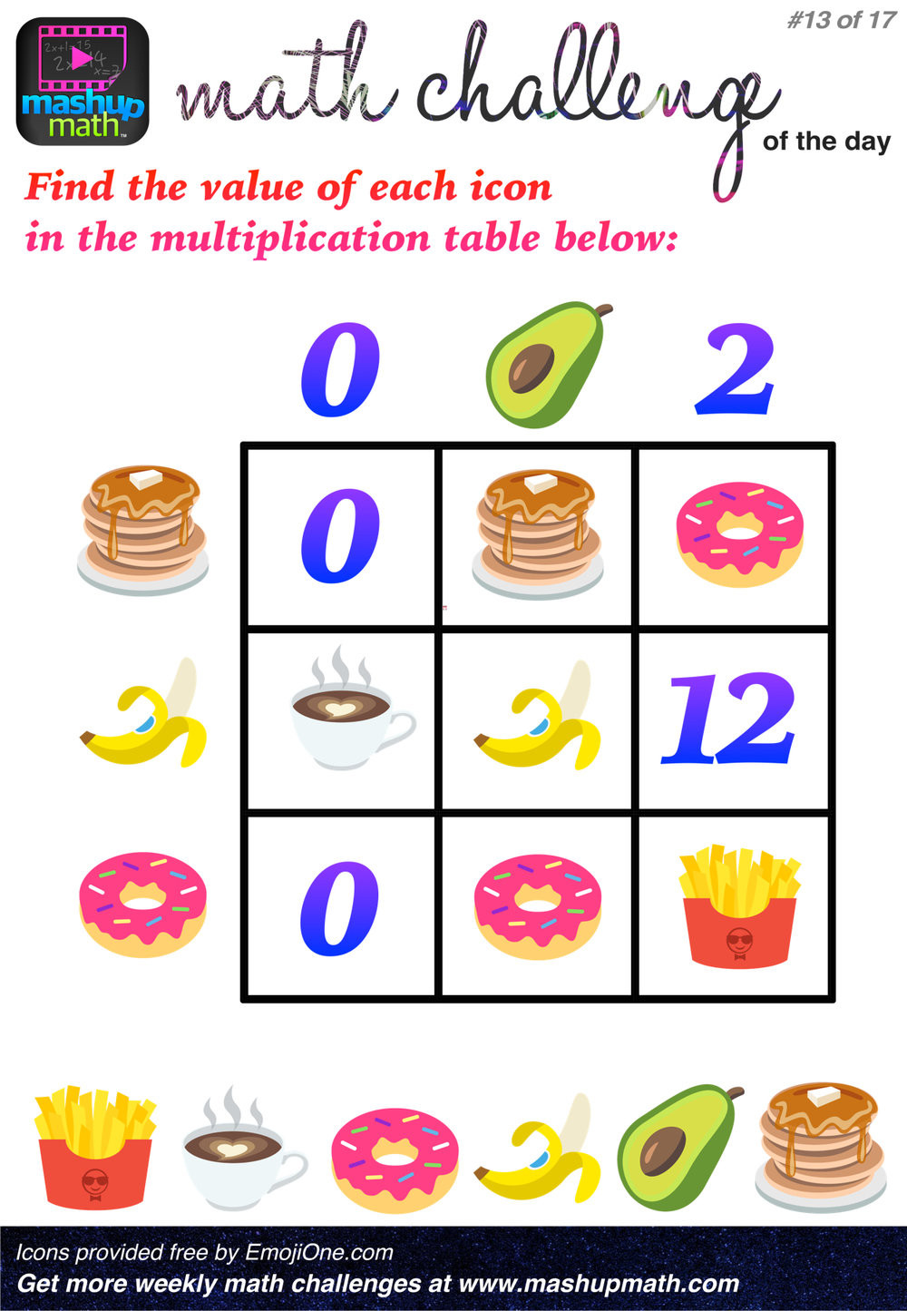 Challenge Math Worksheets are You Ready for 17 Awesome New Math Challenges — Mashup Math