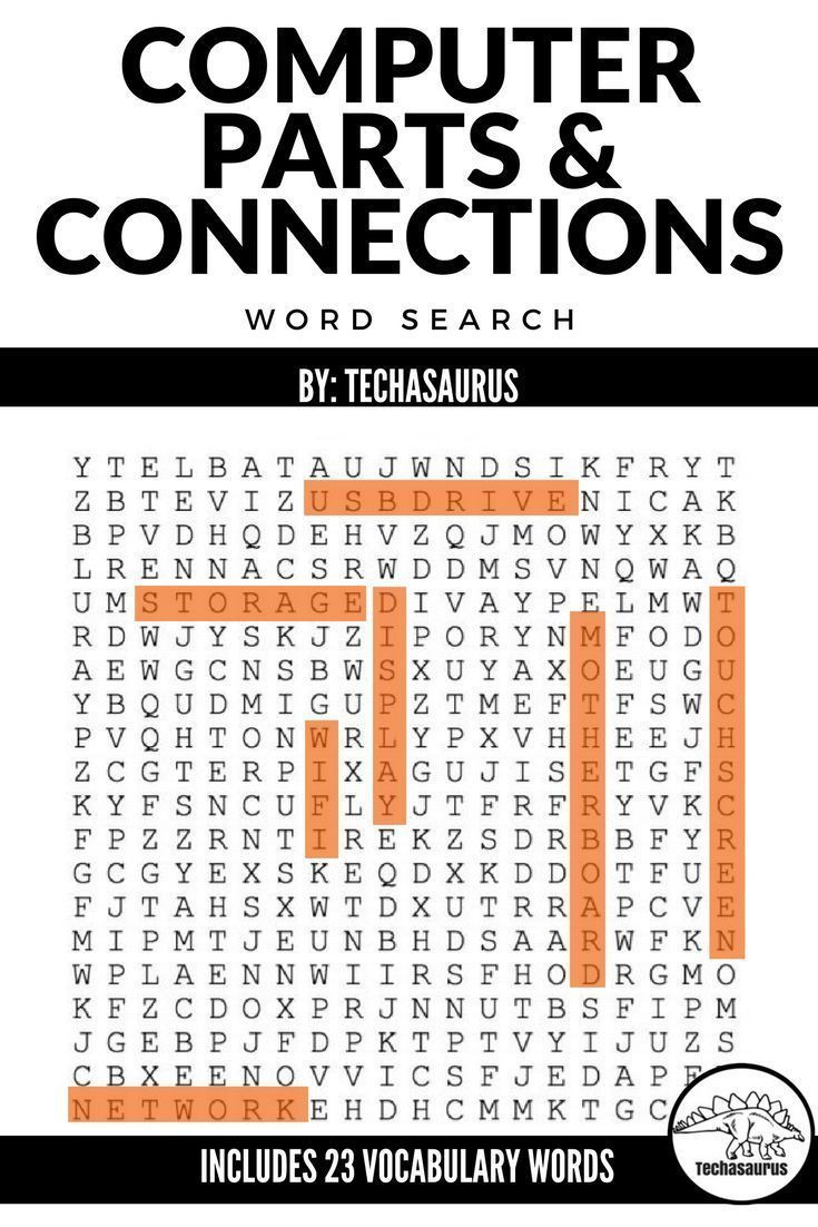 Computer Worksheets for Middle School Technology Puter Parts Vocabulary Word Search