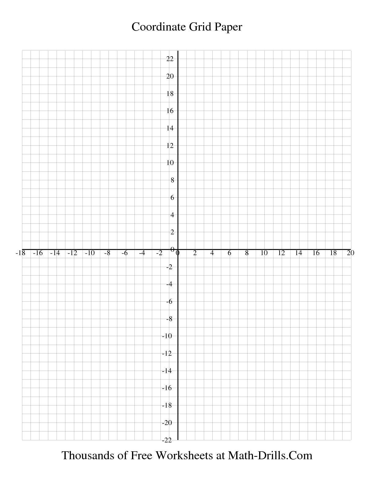 Coordinate Grids Worksheets 5th Grade Plotting Coordinate Pairs Worksheet