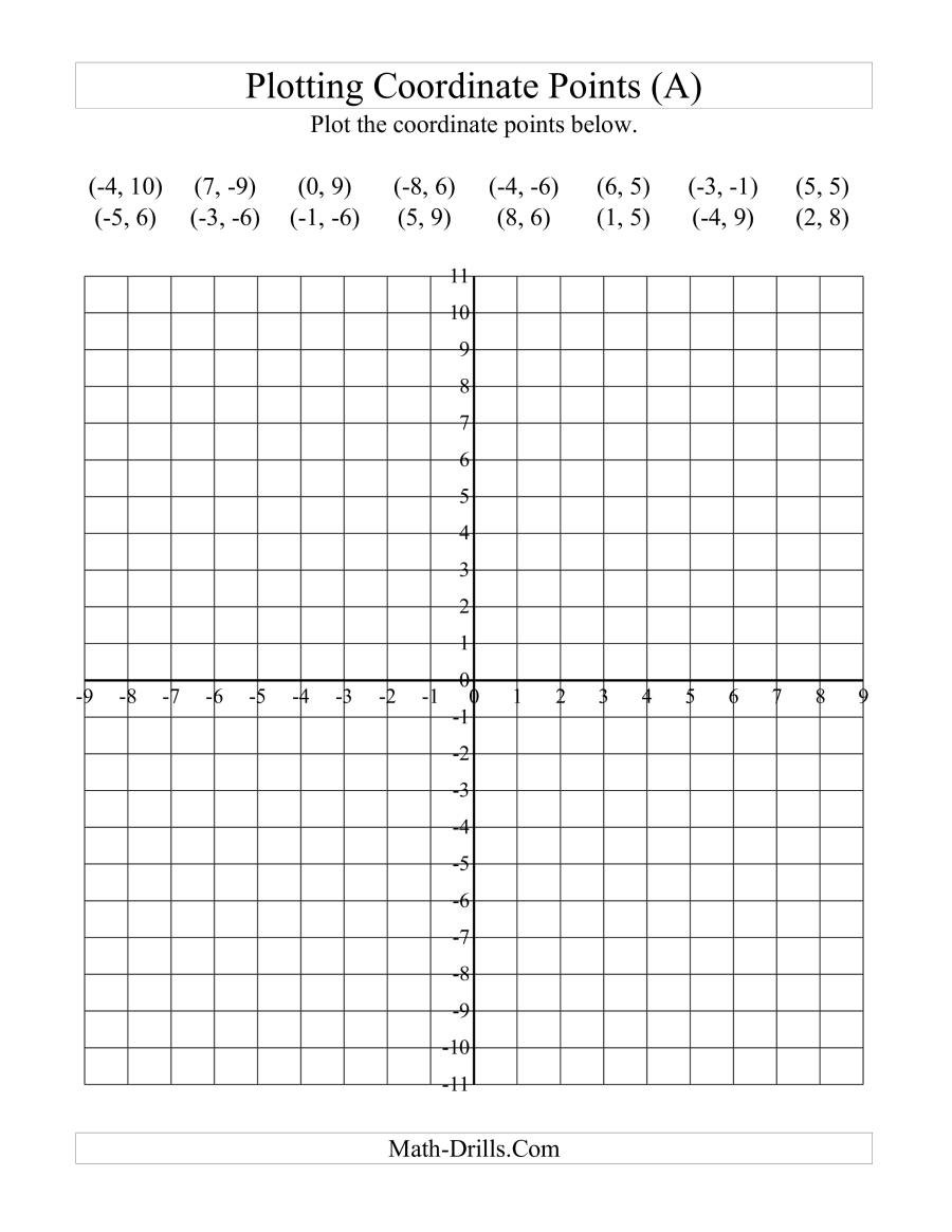 Coordinate Grids Worksheets 5th Grade Plotting Coordinate Points Plane Worksheets Point Plots Pin