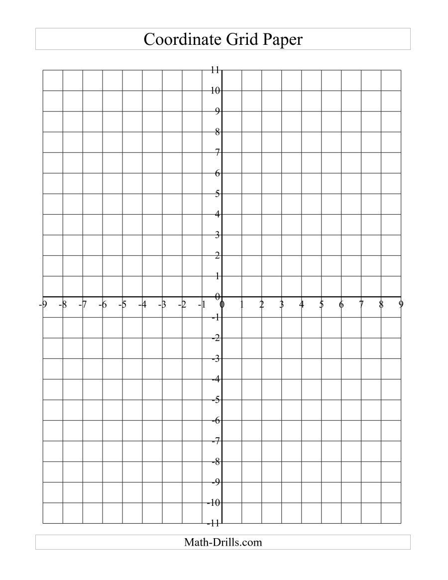 Coordinate Grids Worksheets 5th Grade the Coordinate Grid Paper Grid A Math Worksheet
