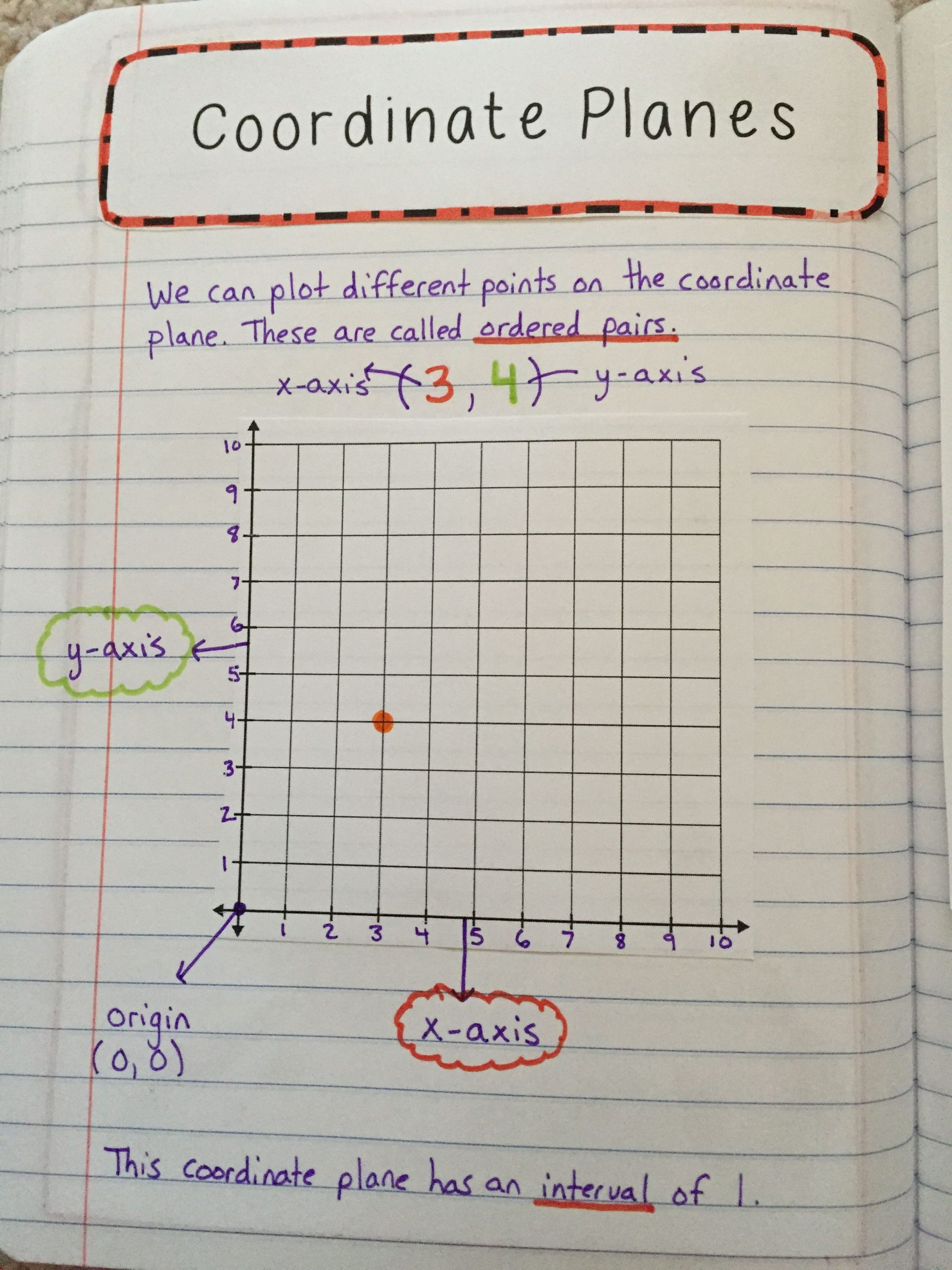 Coordinate Plane Worksheet 5th Grade Coordinate Planes Interactive Notes