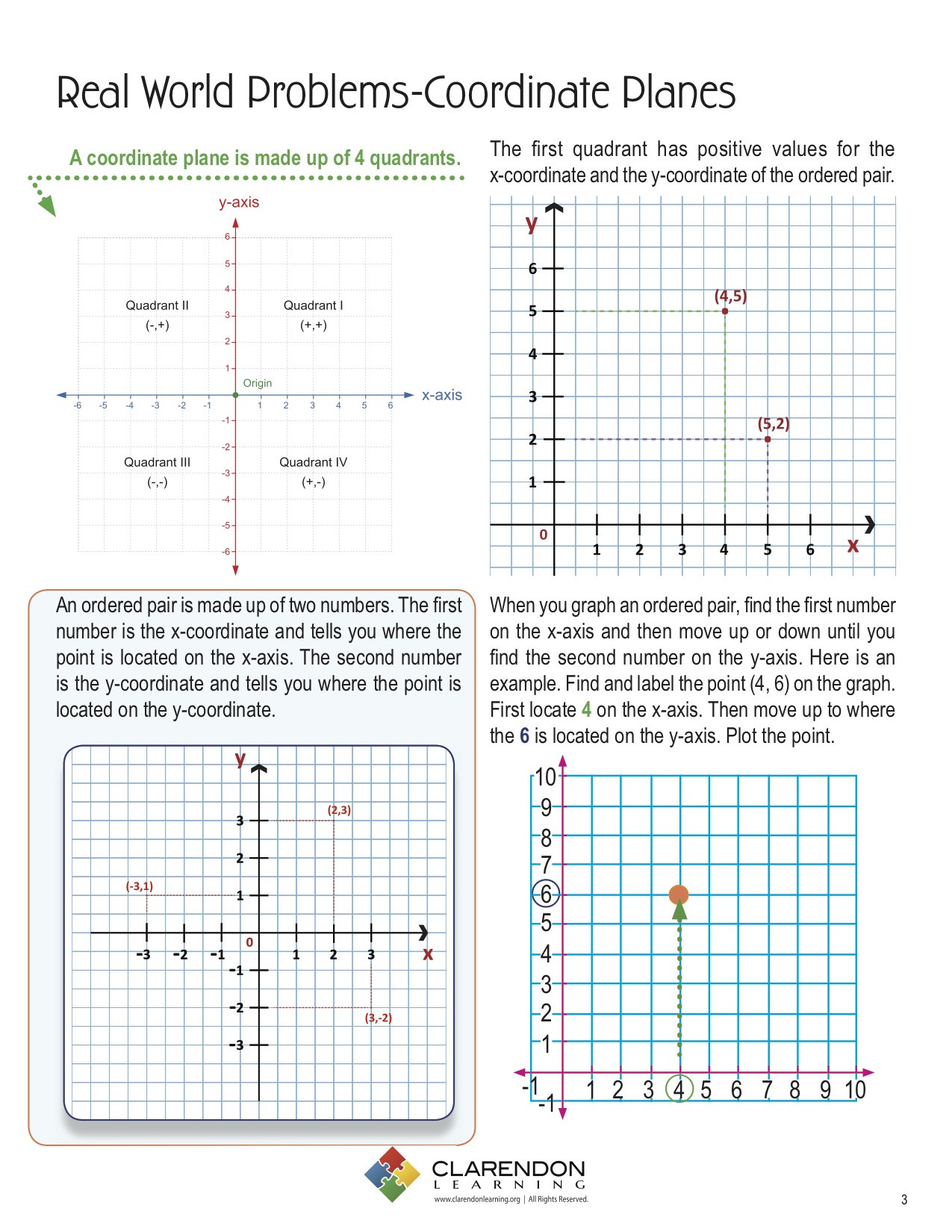 Coordinate Plane Worksheet 5th Grade Real World Problems Coordinate Planes Lesson Plan