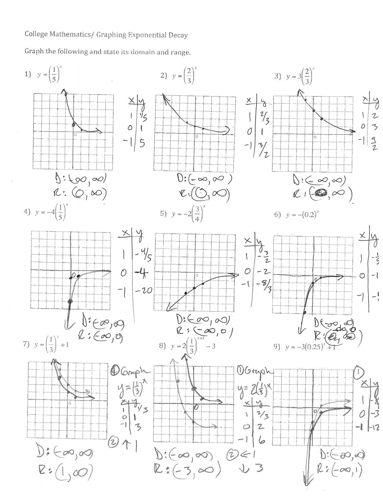 Coordinate Plane Worksheets 5th Grade Graphing Drawing at Getdrawings Free Coordinate Plane