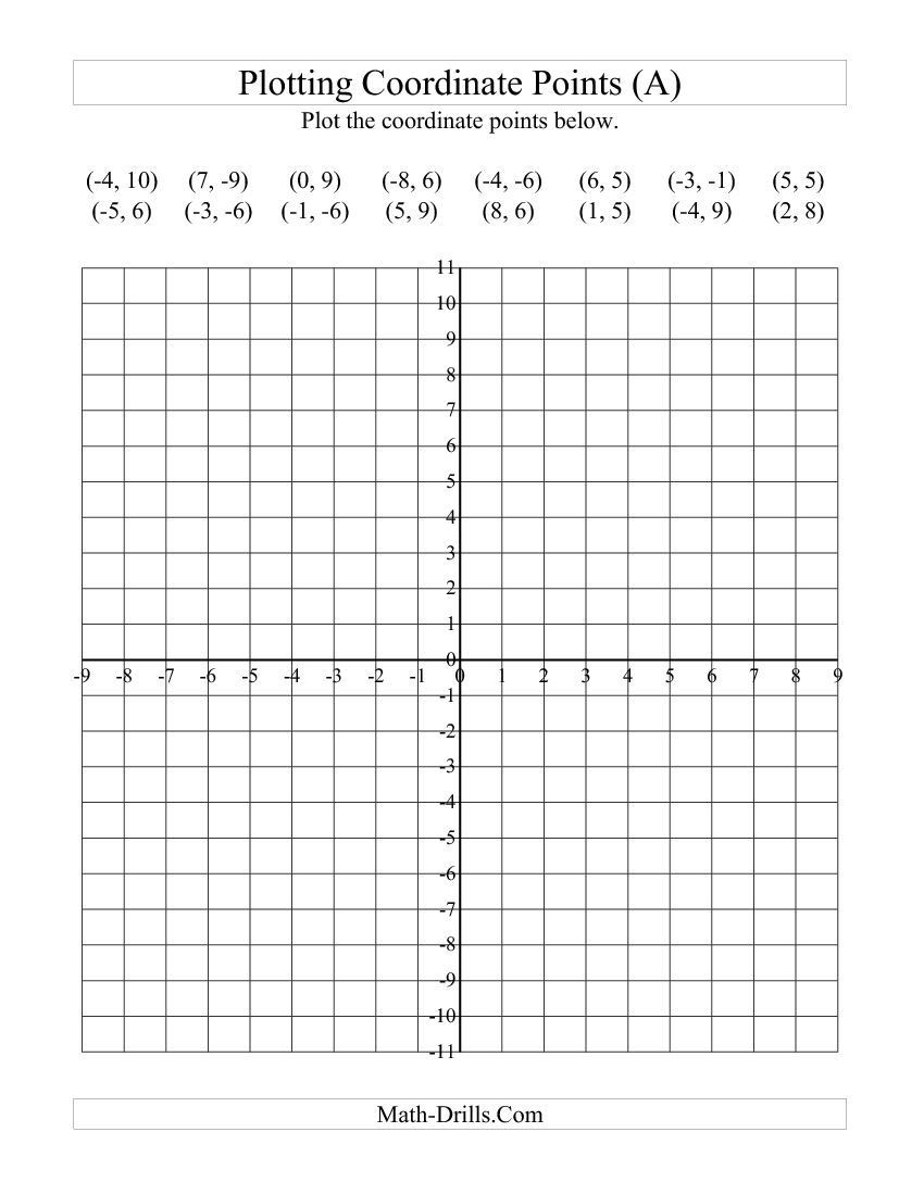 Coordinate Plane Worksheets 5th Grade Plotting Coordinate Points A Geometry Worksheet