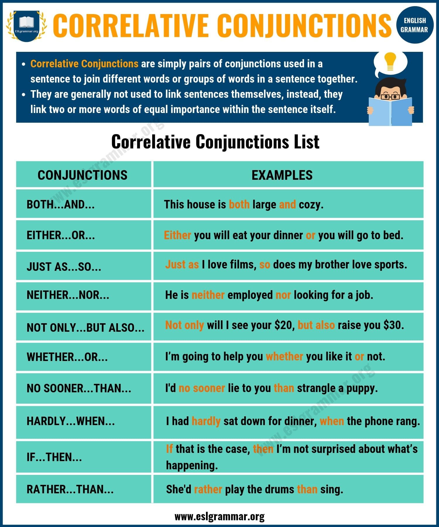 Correlative Conjunctions Worksheet 5th Grade Correlative Conjunctions