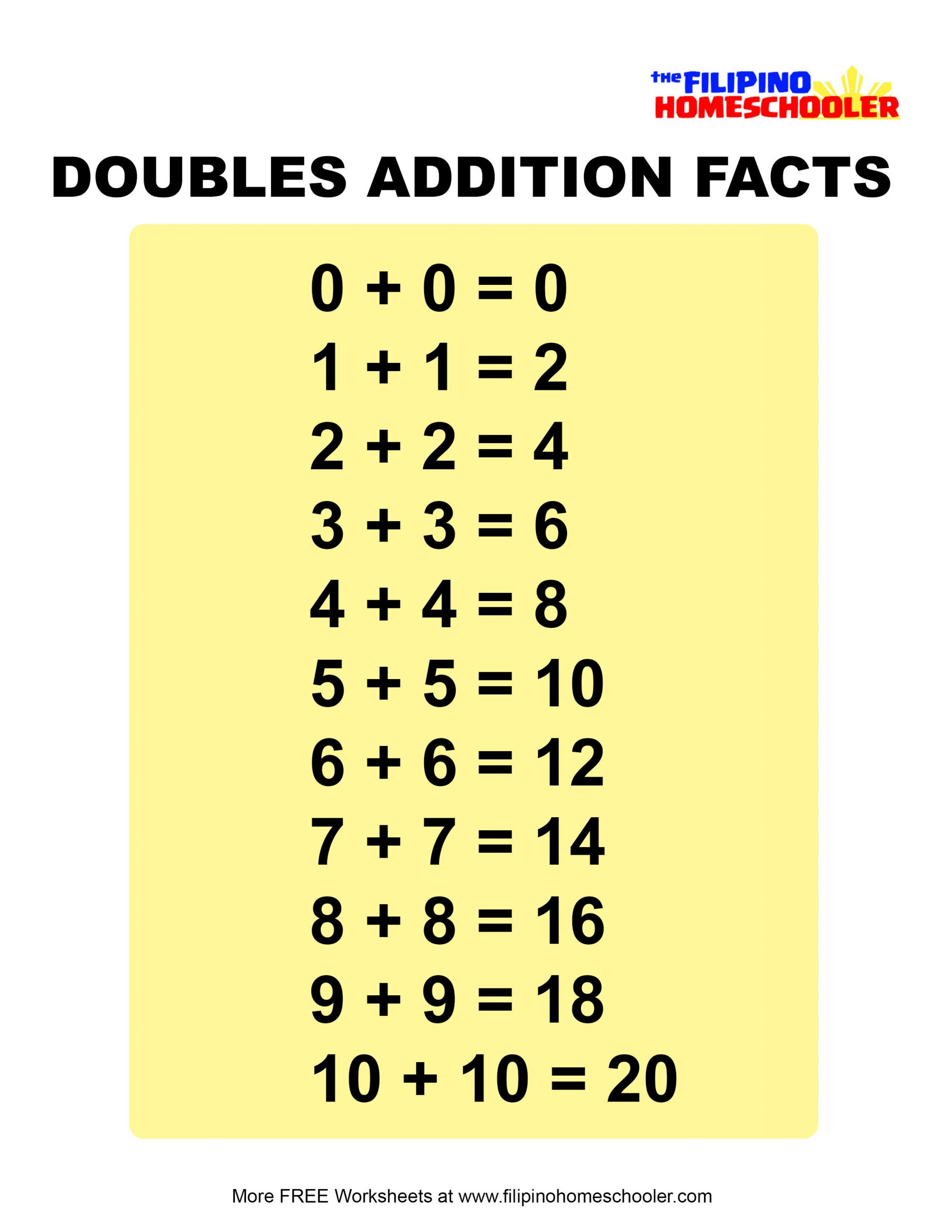 Doubles Math Worksheet Adding Doubles Worksheets and Teaching Strategies — the