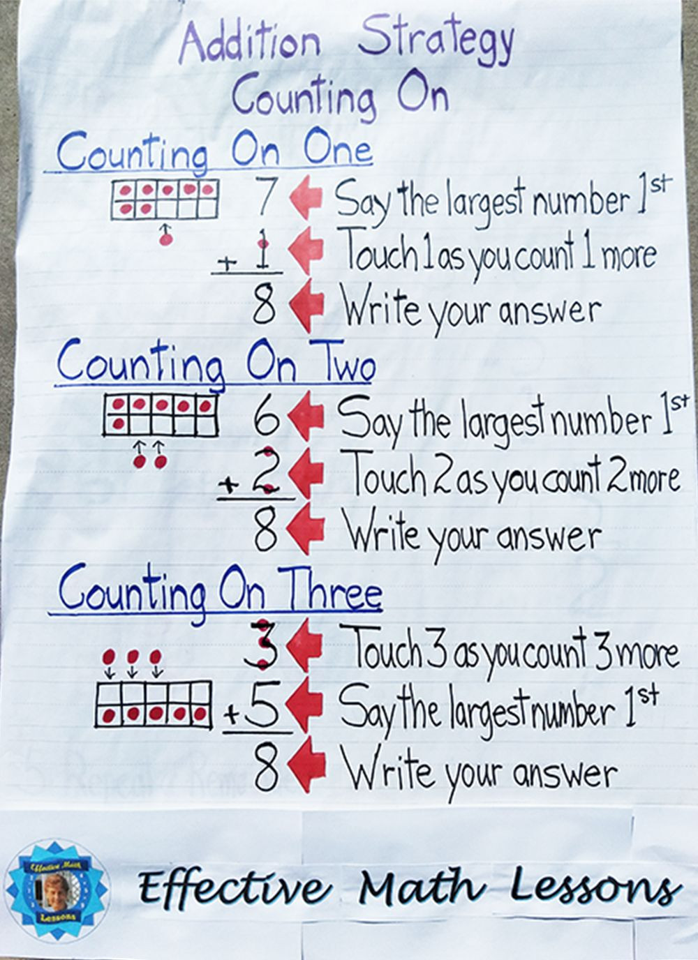 Doubles Rap Printable 242 Best Addition and Subtraction Images In 2020