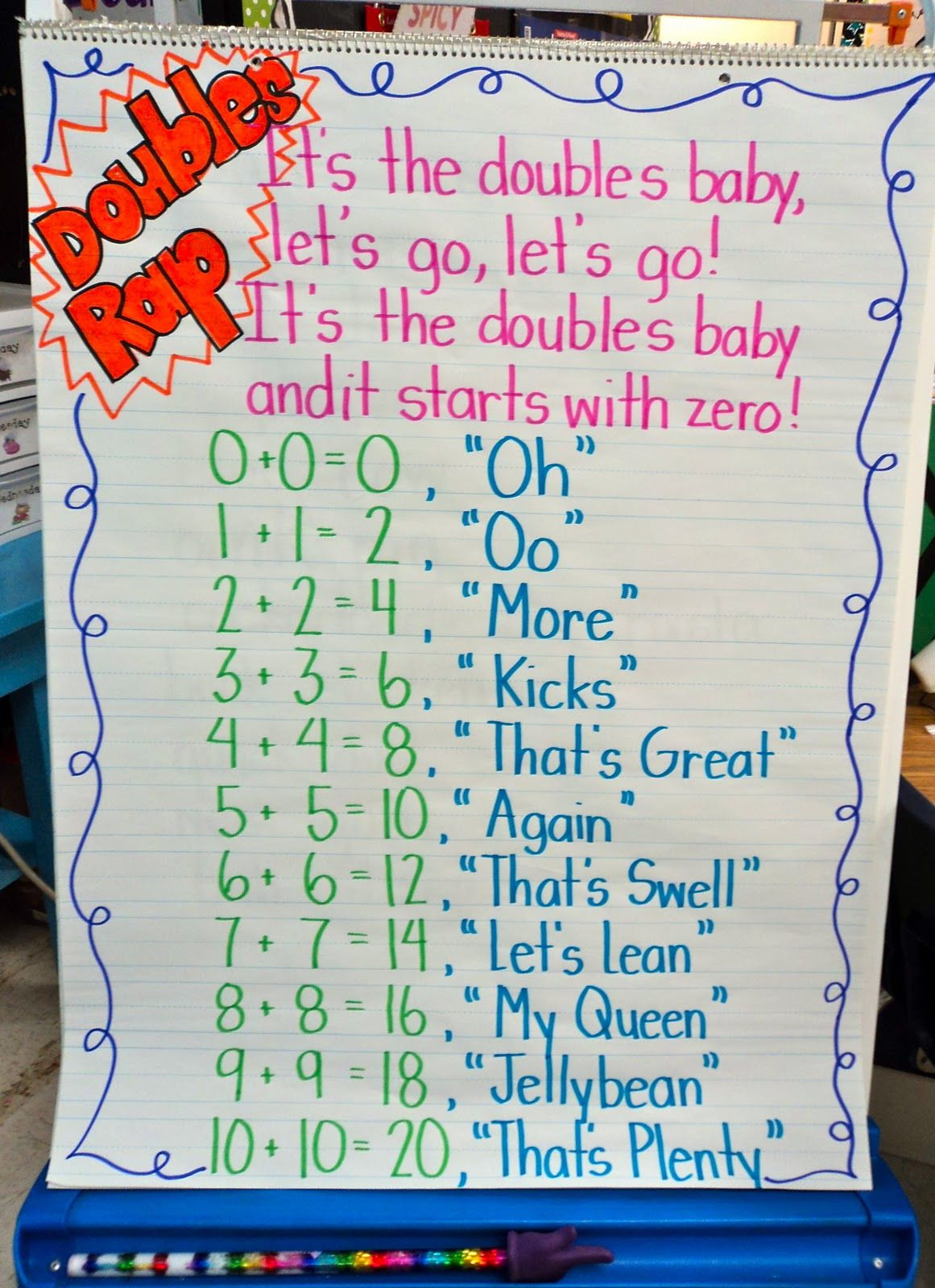 Doubles Rap Printable First Grade Fresh Doubles Rap iPod and More
