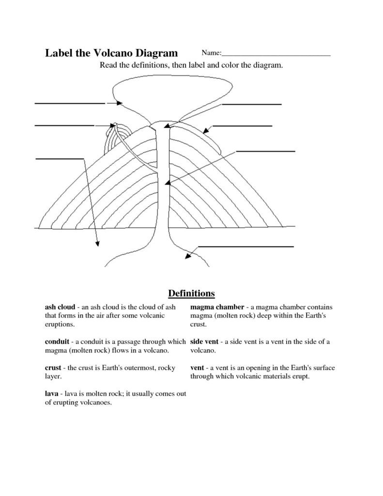 Free Fourth Grade Science Worksheets 4th Grade Science Worksheets Best Coloring Pages for Kids
