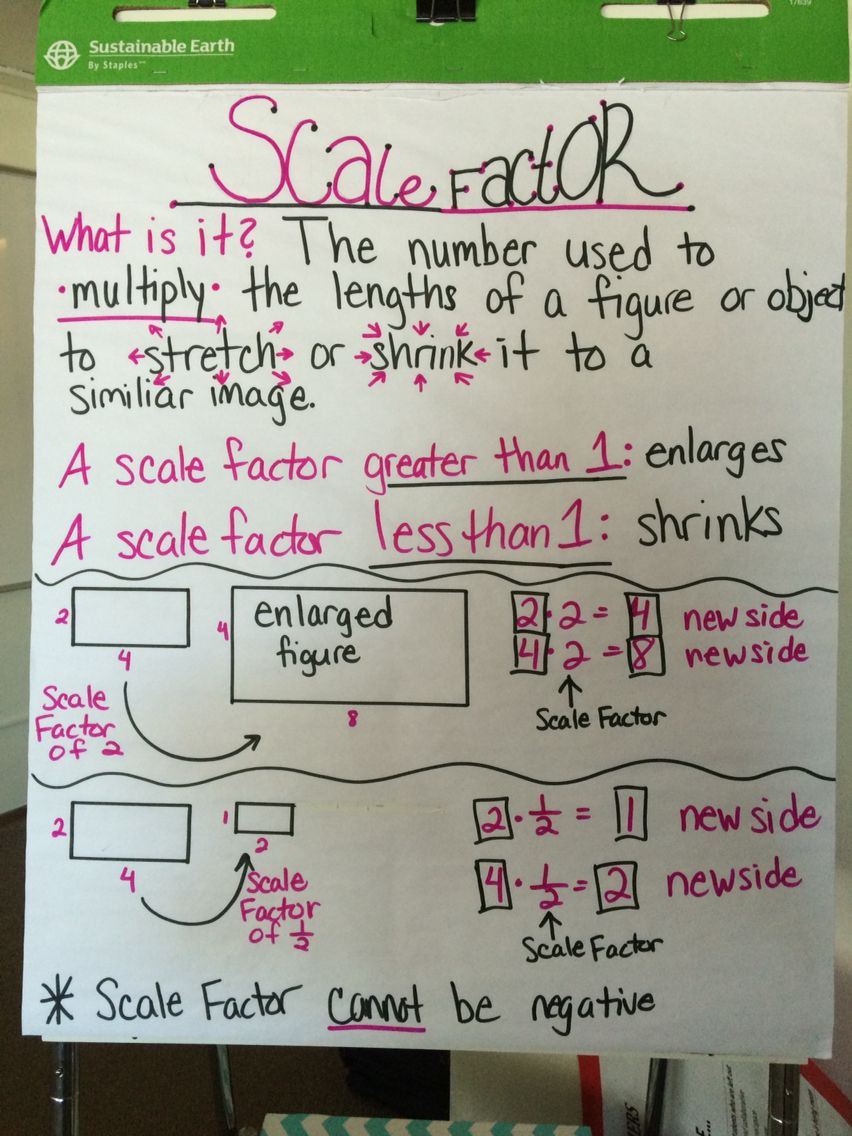 Glide Reflection Math is Fun 100 Best Math Transformations Images In 2020