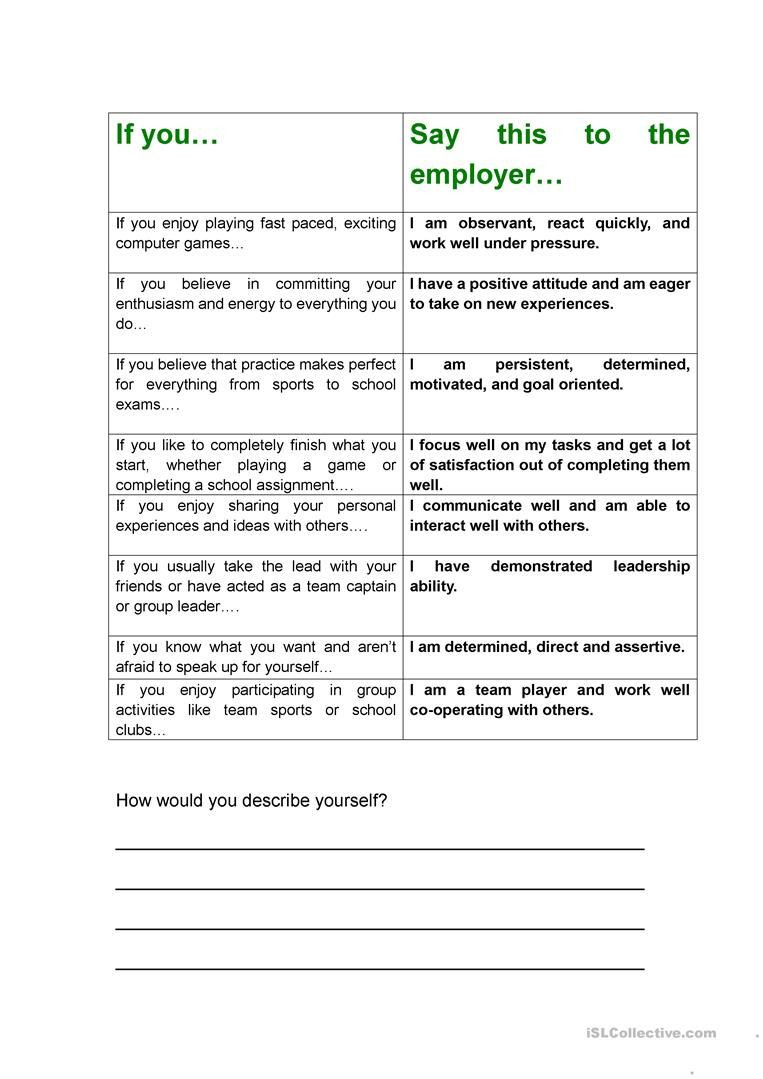 "Job Readiness Printable Worksheets Job Interview Cv ""if You "" Personality Skills"