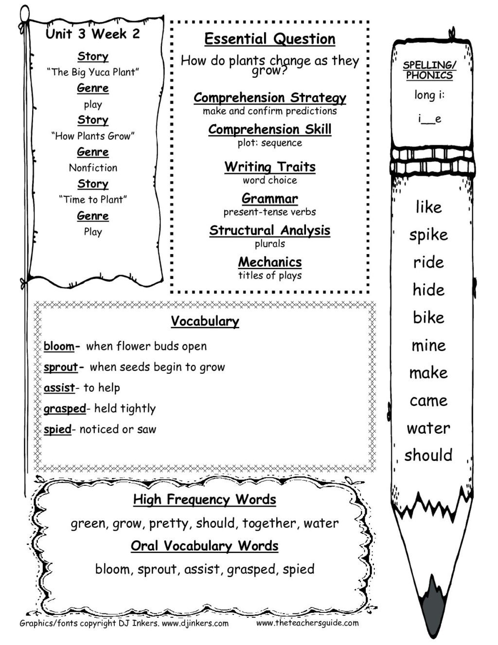Kindergarten Spelling Words Printable Worksheet Spellingords for 1st Grade Image Ideasorksheets