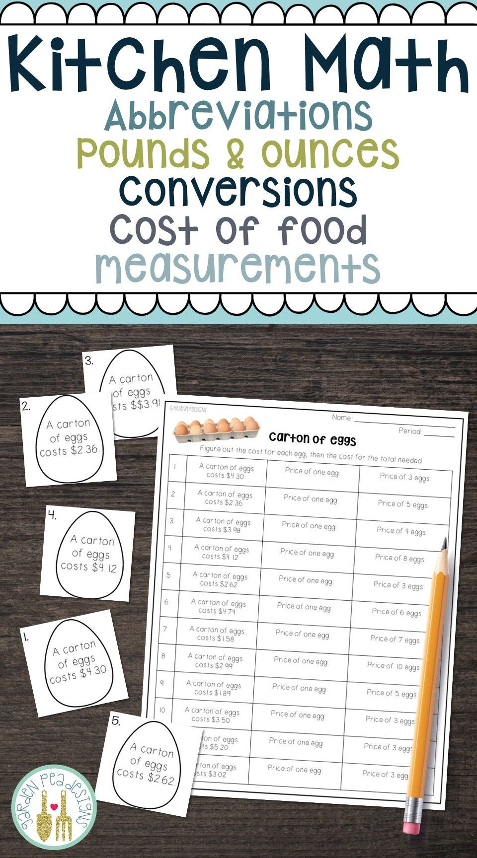 Kitchen Math Measuring Answers $5 00 Teach Kitchen Abbreviations How to Convert Pounds to