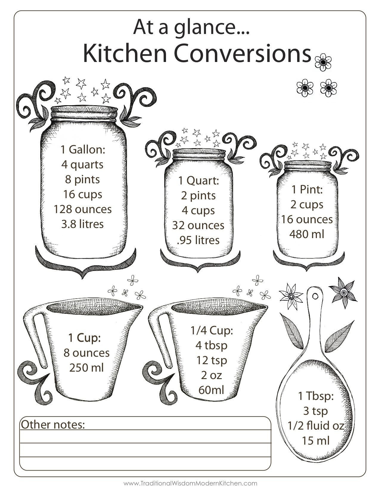 Kitchen Math Measuring Answers Cooking Measurement Conversion Worksheets Printable Time