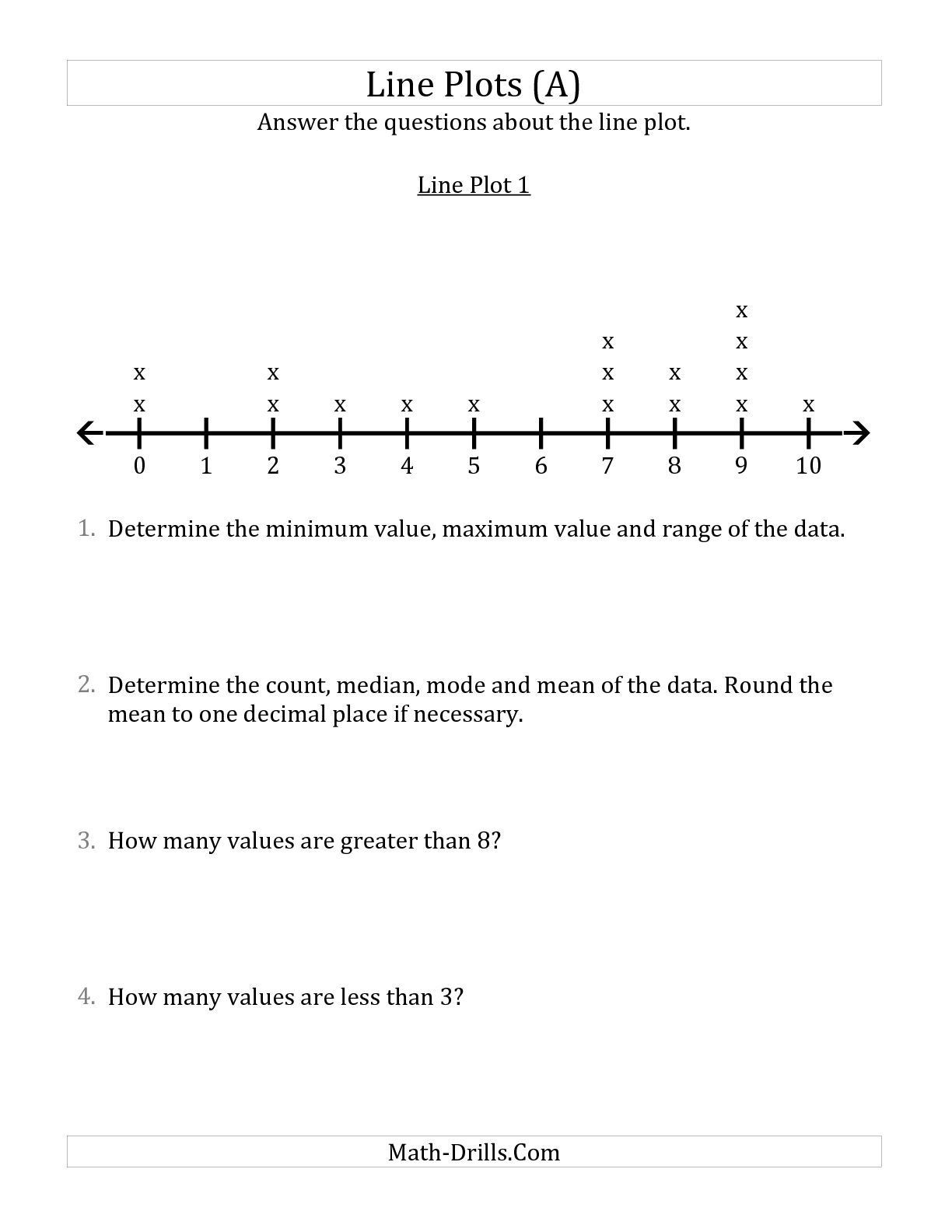 Line Graph Worksheets 5th Grade the Questions About Line Plots with Smaller Data Sets and