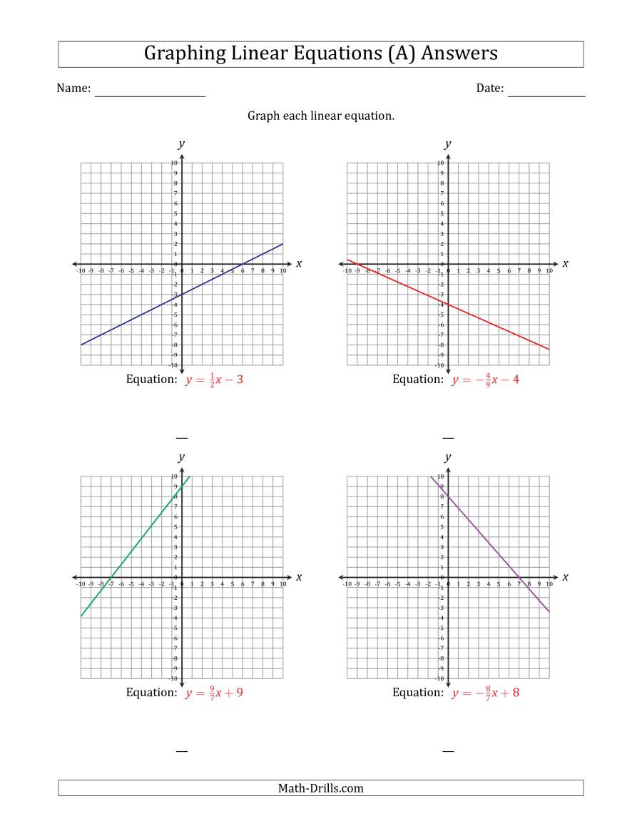 Line Graphs Worksheets 5th Grade Mental Math Practice for Adults Music theory Worksheets