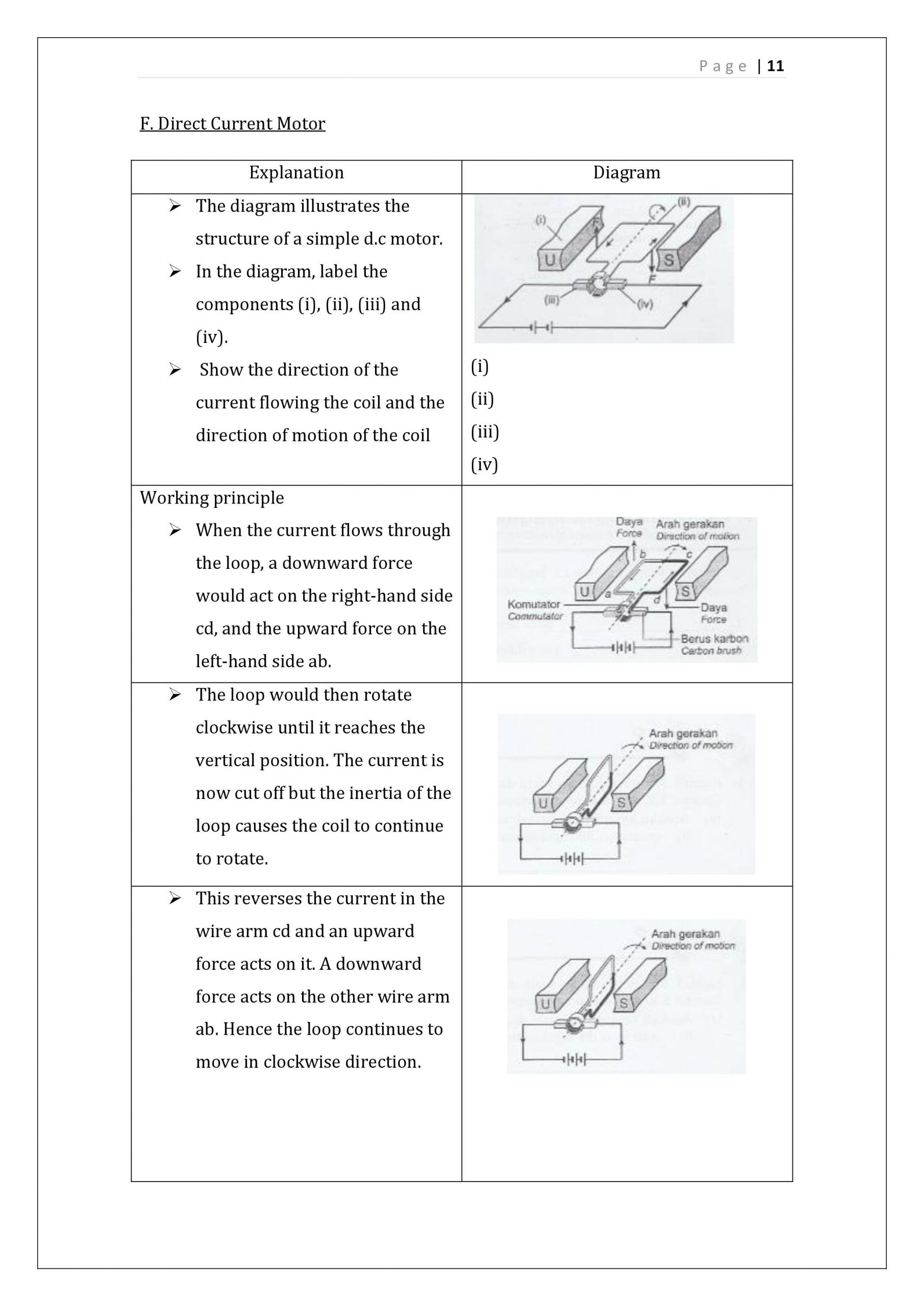 Magnetism Worksheet for High School Spm F5 Chapter 3 Notes Notes