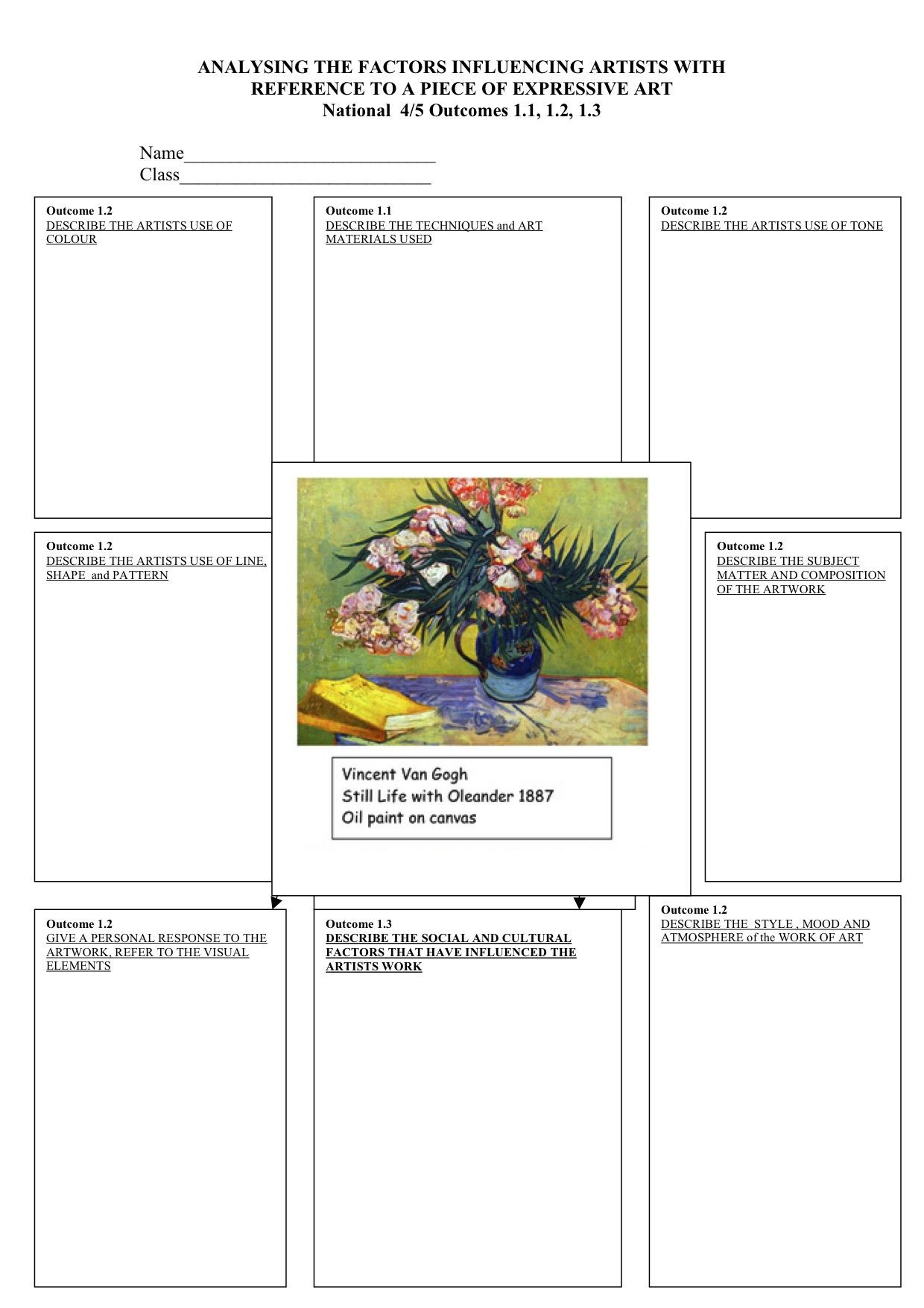Middle School Art Worksheets Pin by Nicola Williams On Art Homework
