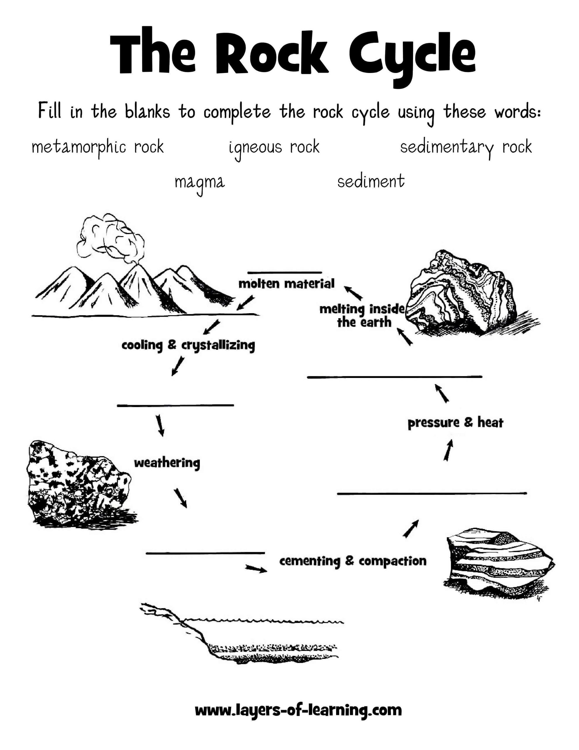 Middle School Science Worksheets Pdf Rock Cycle Worksheet Layers Of Learning