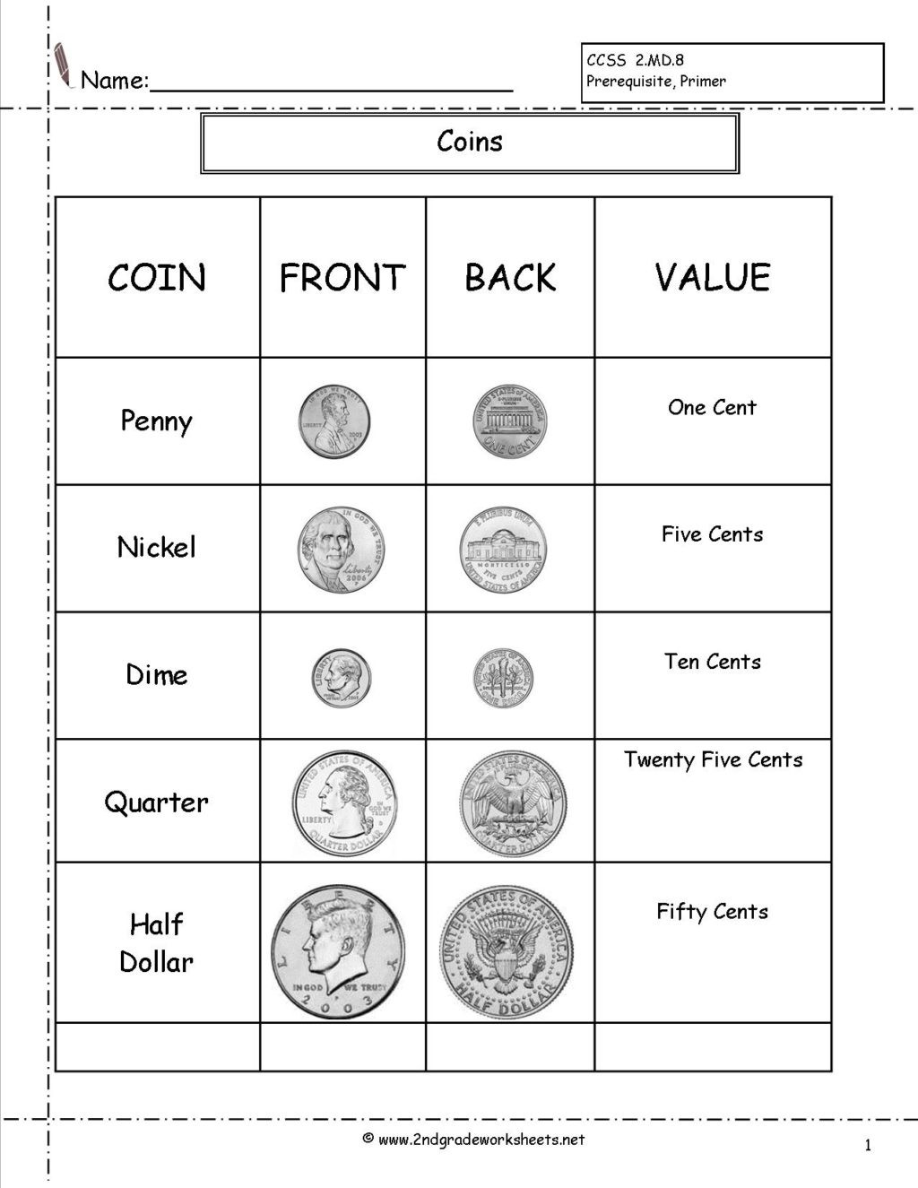 Money Worksheets for Second Grade Worksheet Counting Coins and Money Worksheets Printouts