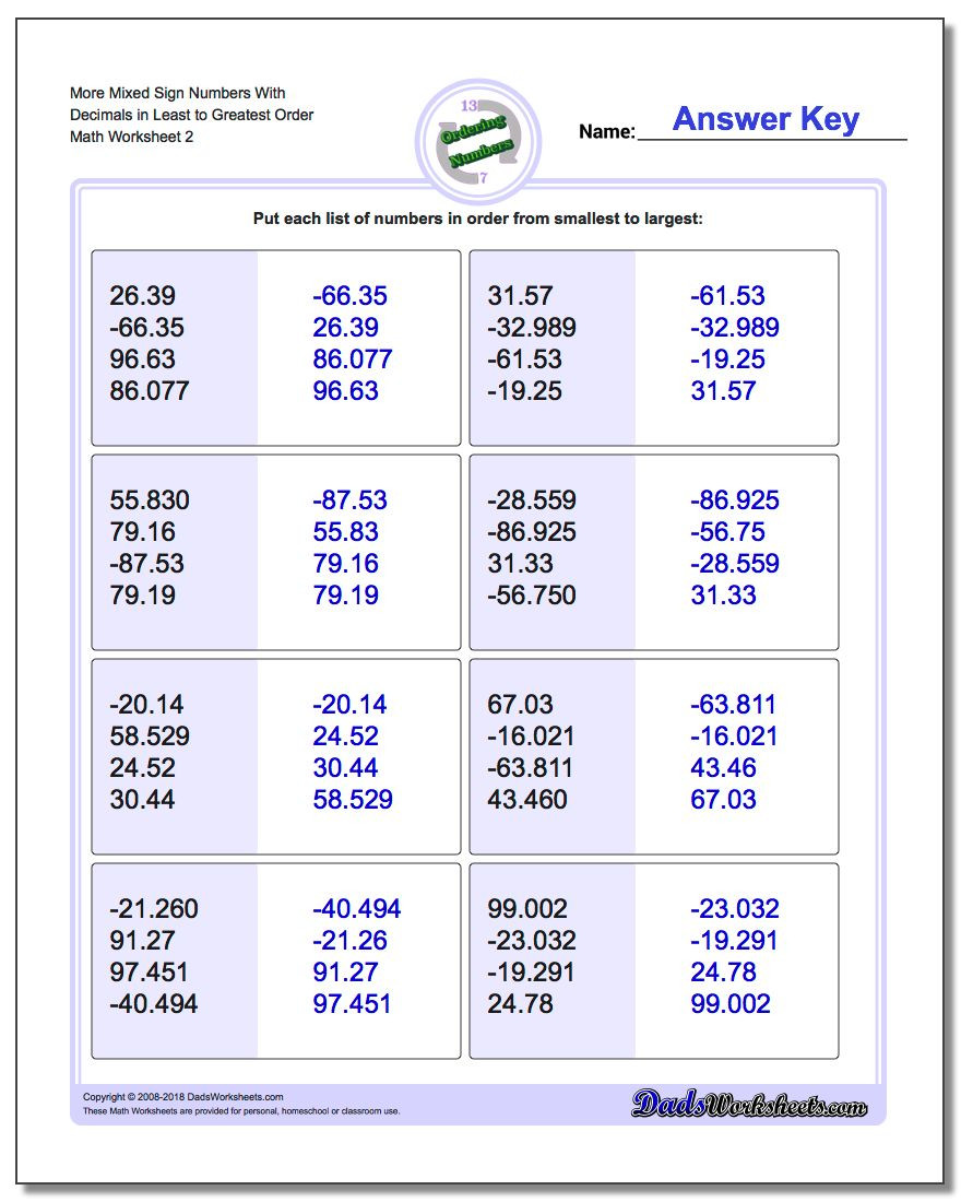 Ordering Decimals Worksheet 5th Grade Positive and Negative ordering with Decimals