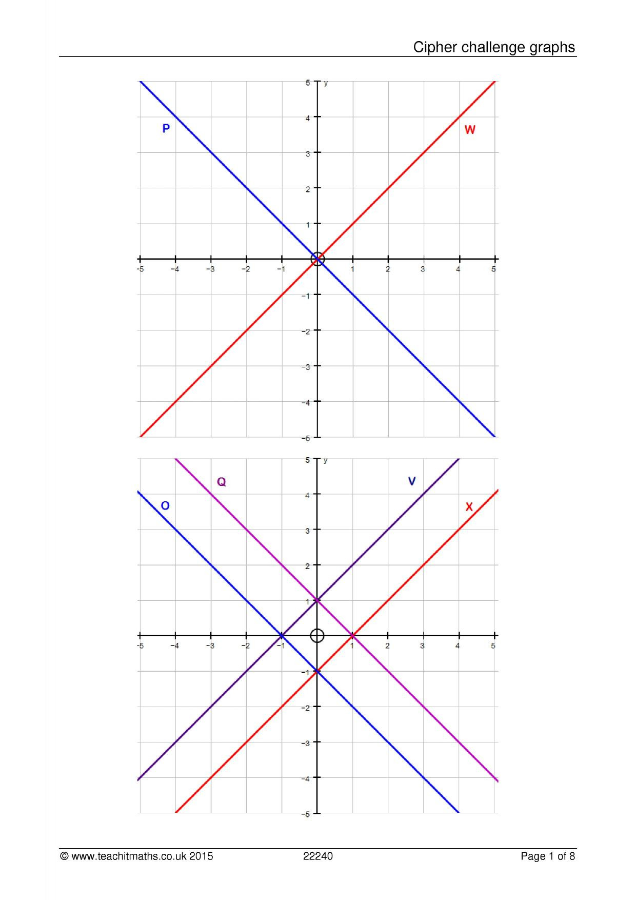 Perimeter Worksheets for 3rd Grade Algebra Foil Problems Beginning Math Worksheets Free Finding
