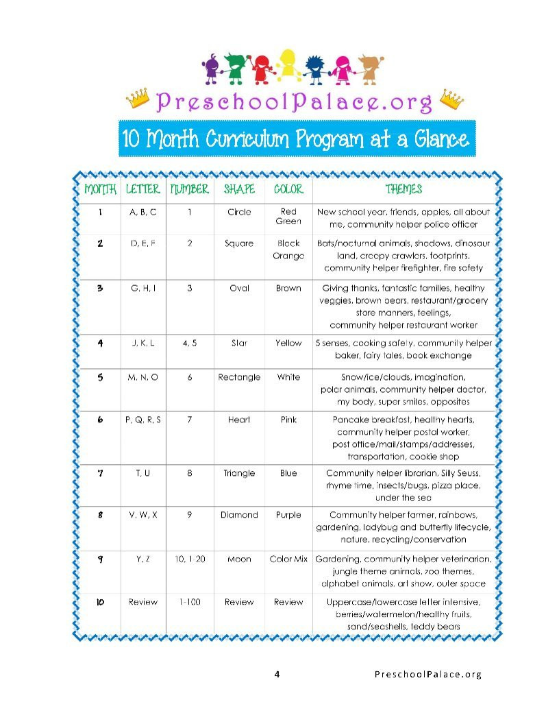 Preschool Palace Curriculum the Ultimate Preschool Curriculum Kit Workbooks and Lesson
