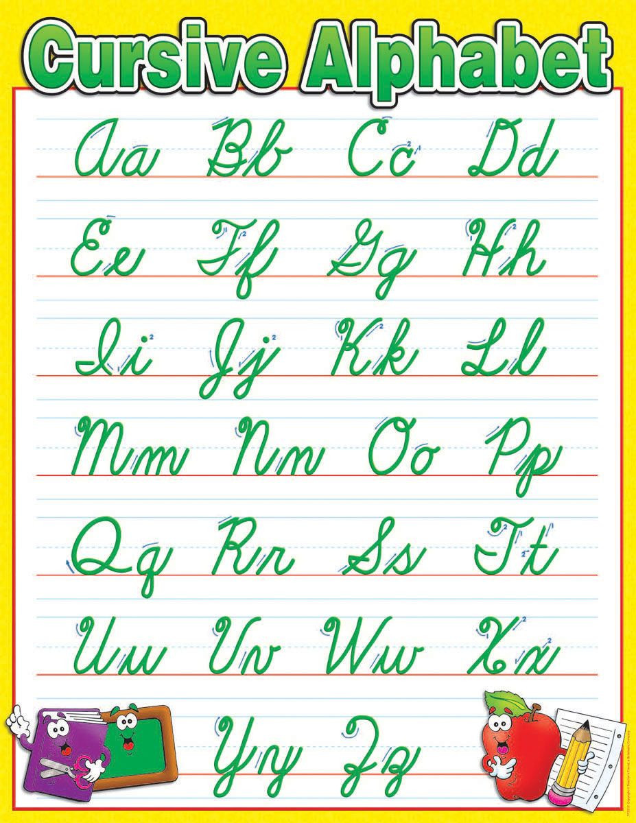 Printable Cursive Alphabet Chart Cursive Alphabet Friendly Chart