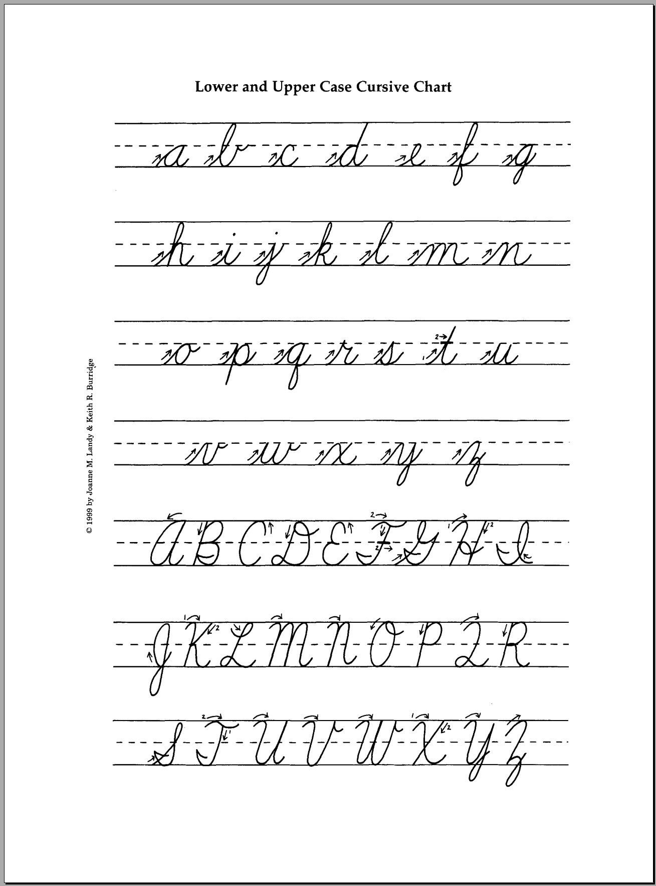 Printable Cursive Alphabet Chart Lowercase and Uppercase Cursive Example Alphabet Az