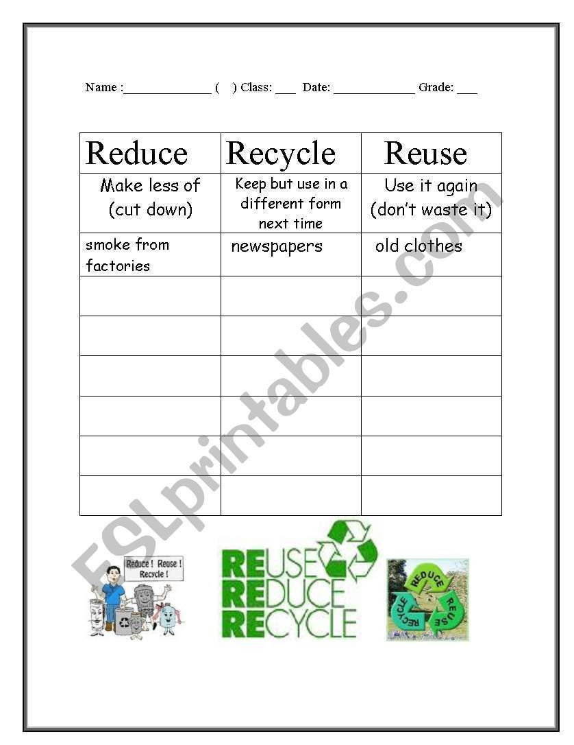 Recycling Worksheets for Middle School A Prehensive Overview On Home Decoration In 2020