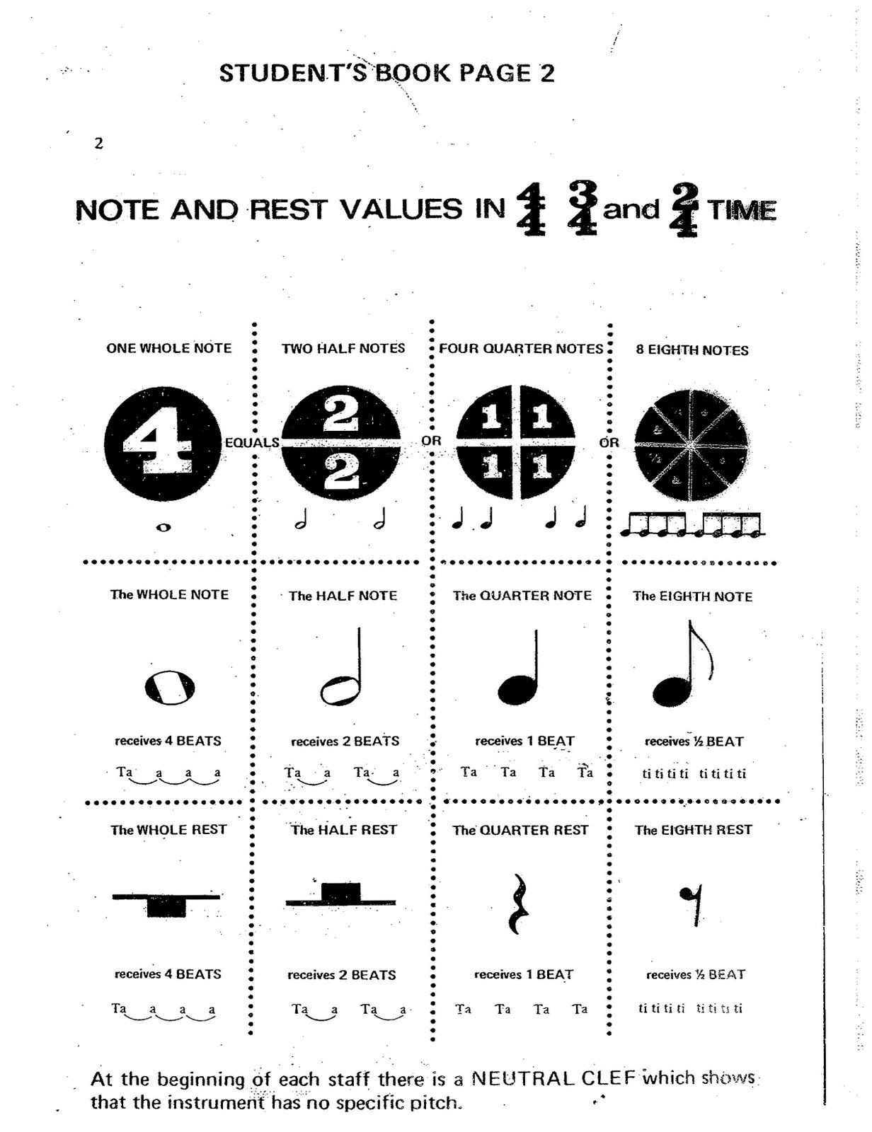 Rhythm Math Worksheet Kindergarten Rhythm Counting Worksheets