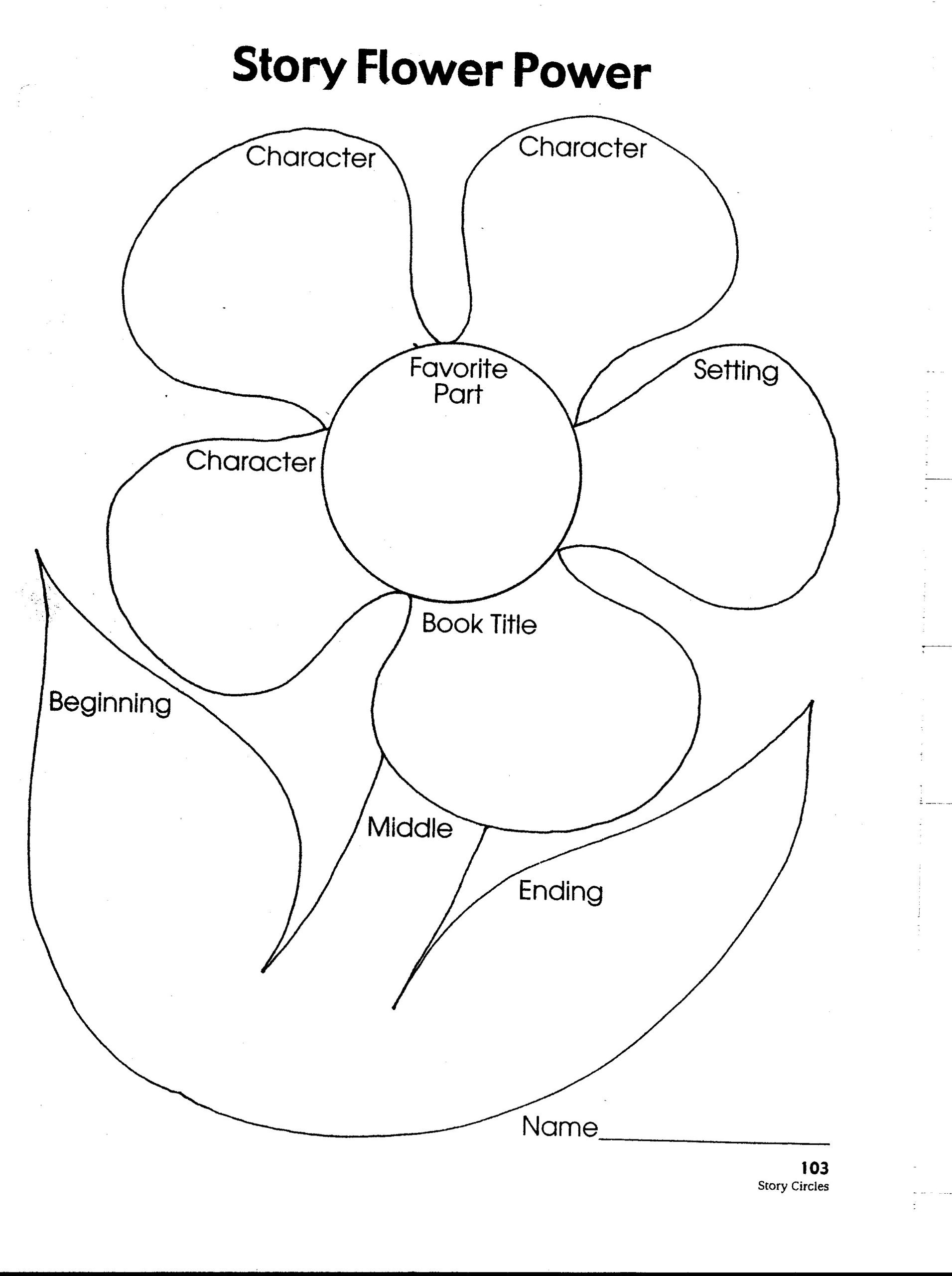 Saxon Math Worksheets 5th Grade Flower Worksheet Printable Worksheets and Activities for