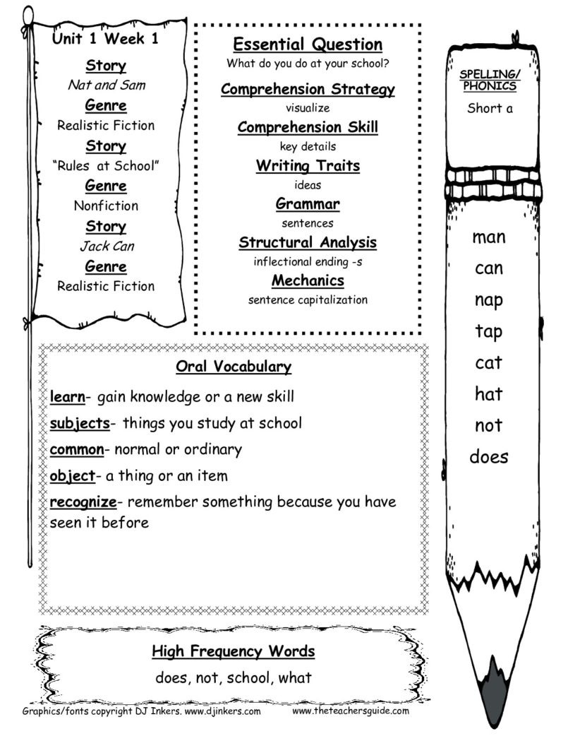 Science Worksheet First Grade Math Worksheet 43 Stunning 1st Grade Science Worksheets