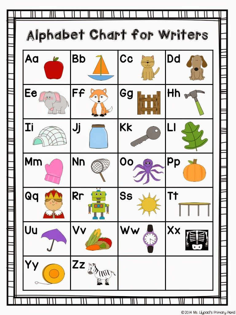 Spanish Alphabet Chart Printable Kindergarten Writing Tips for the Beginning Of the Year