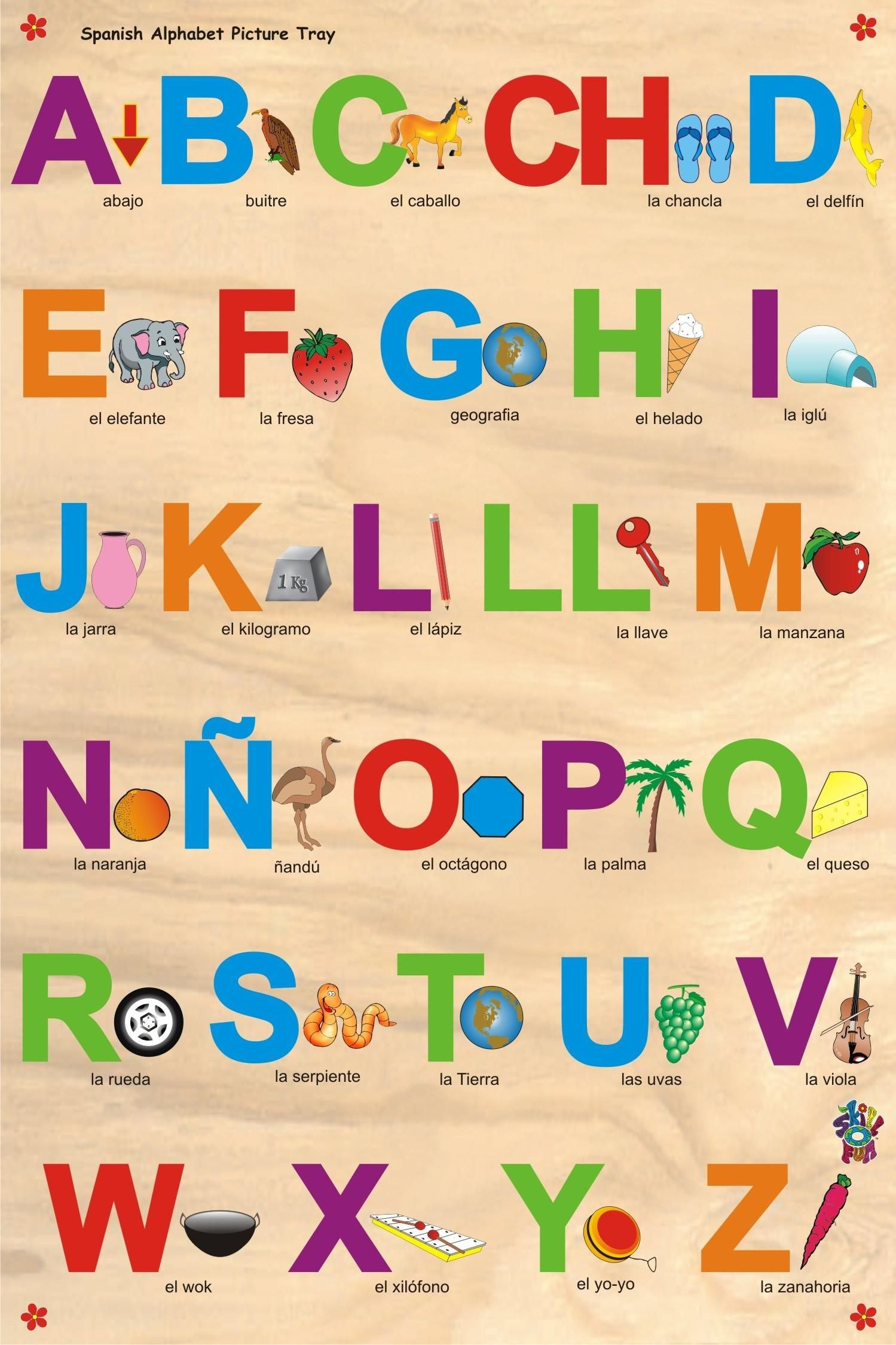 Printable Spanish Alphabet Chart
